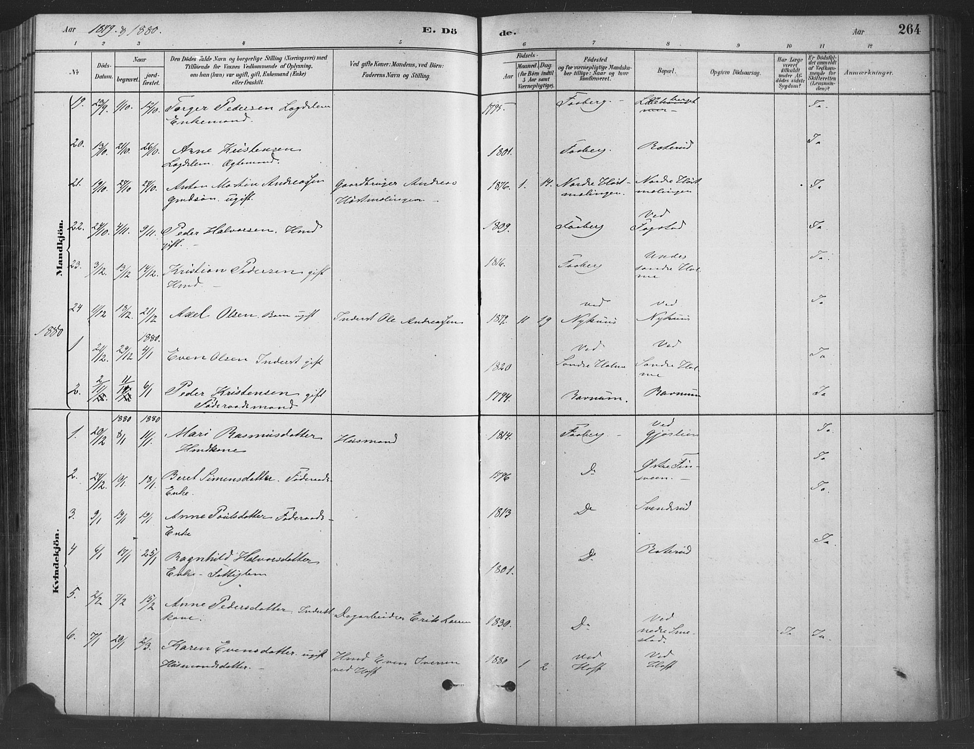 SAH, Fåberg prestekontor, Ministerialbok nr. 9, 1879-1898, s. 264