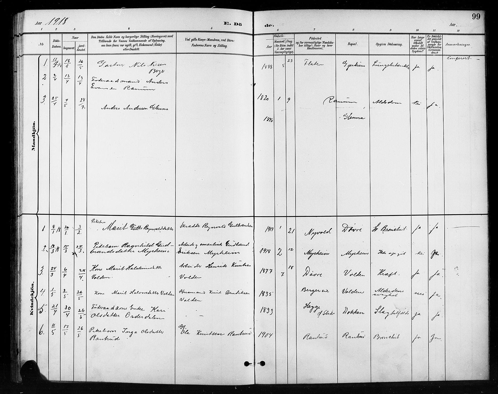 SAH, Nord-Aurdal prestekontor, Klokkerbok nr. 11, 1897-1918, s. 99