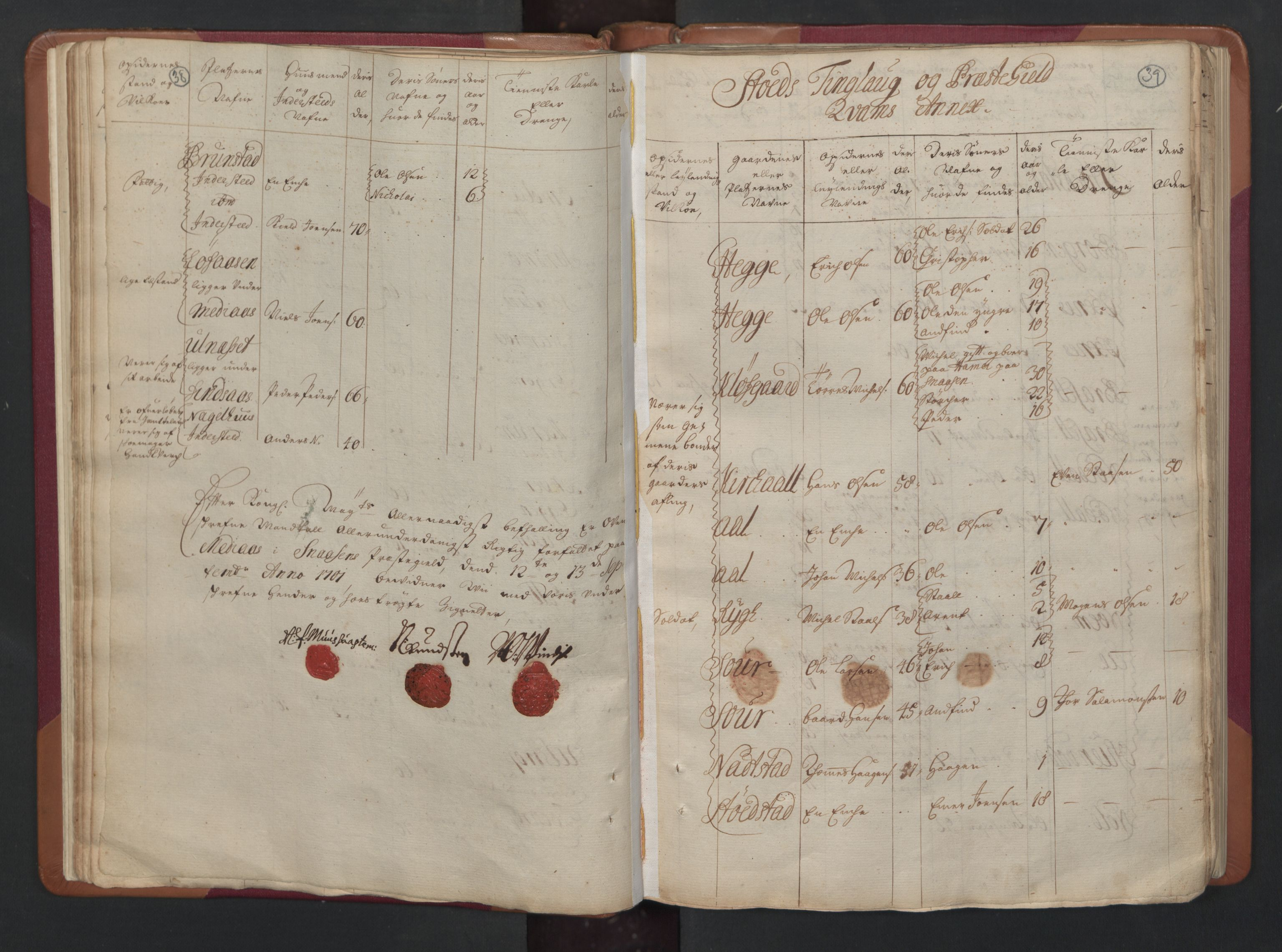 RA, Manntallet 1701, nr. 15: Inderøy fogderi og Namdal fogderi, 1701, s. 38-39