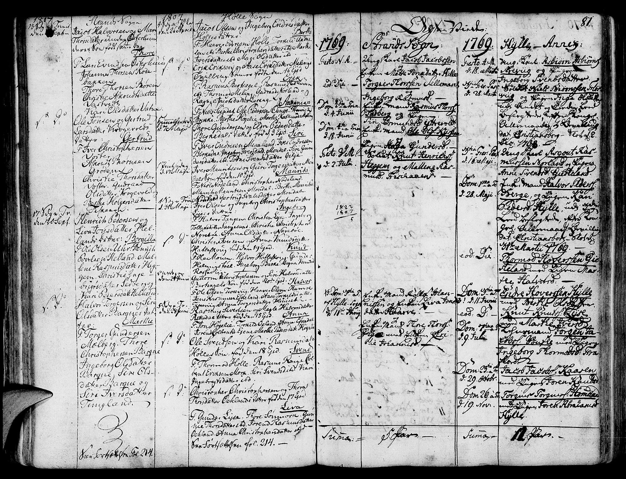 SAST, Strand sokneprestkontor, H/Ha/Haa/L0003: Ministerialbok nr. A 3, 1769-1816, s. 81