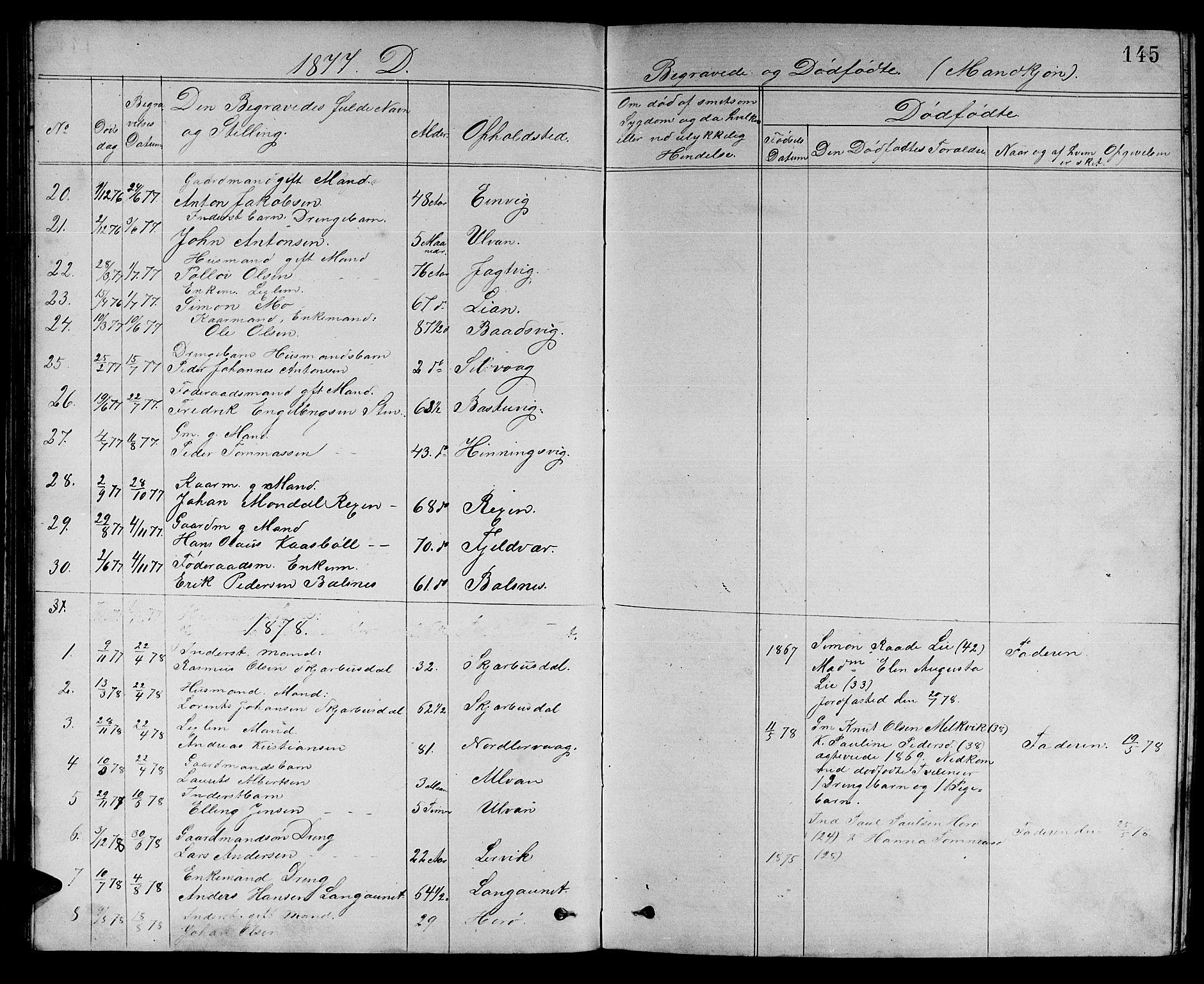SAT, Ministerialprotokoller, klokkerbøker og fødselsregistre - Sør-Trøndelag, 637/L0561: Klokkerbok nr. 637C02, 1873-1882, s. 145