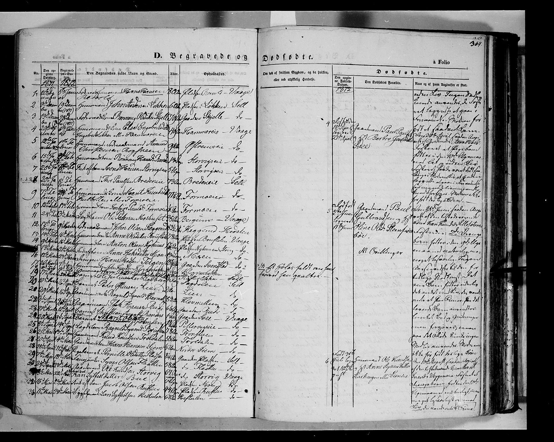 SAH, Vågå prestekontor, Ministerialbok nr. 6 /1, 1856-1872, s. 364
