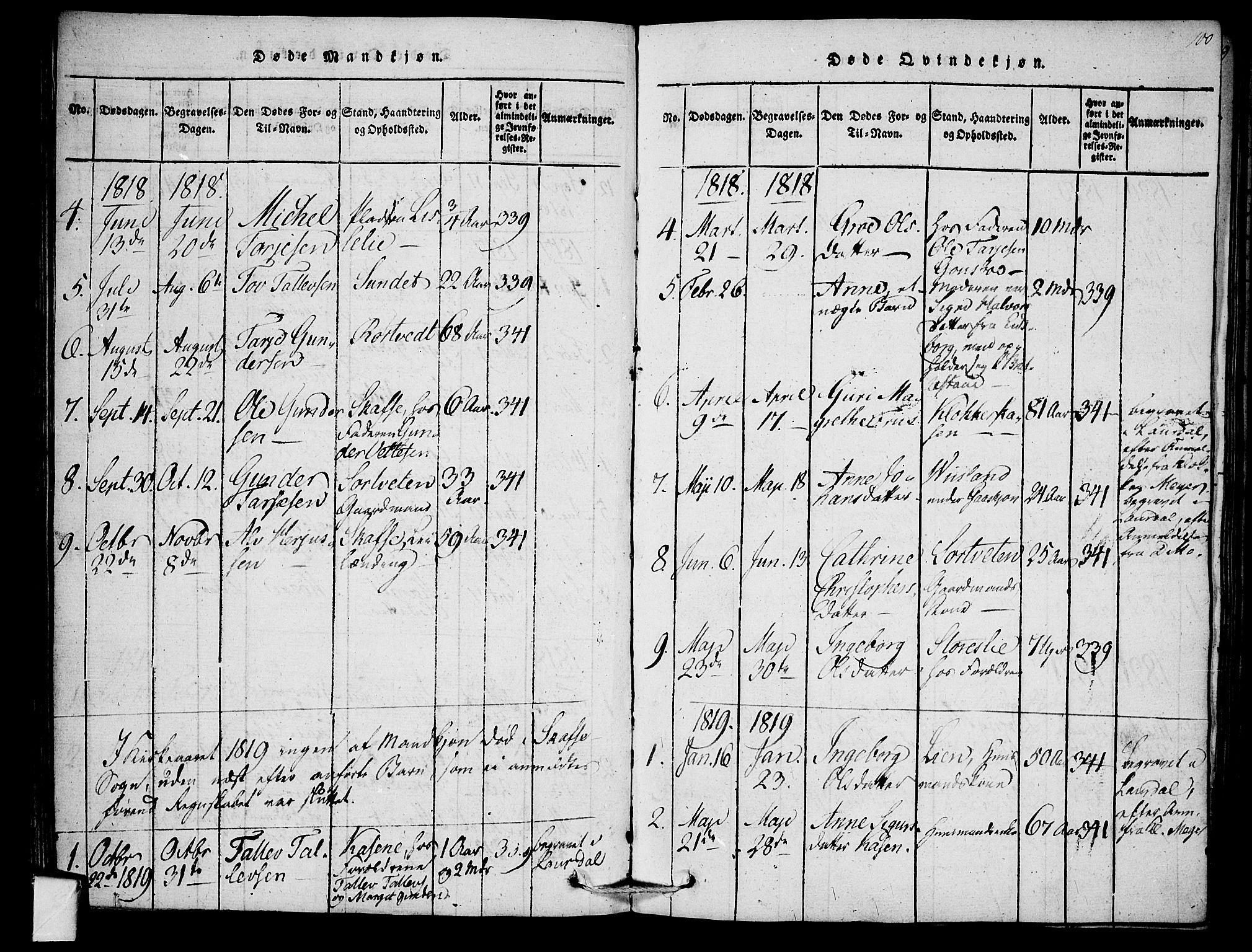 SAKO, Mo kirkebøker, F/Fb/L0001: Ministerialbok nr. II 1, 1814-1844, s. 100