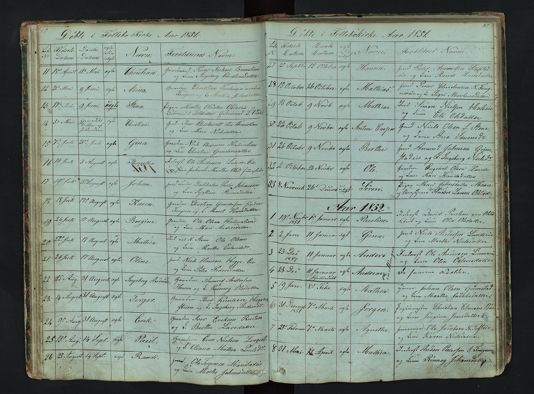 SAH, Gausdal prestekontor, Klokkerbok nr. 6, 1846-1893, s. 80-81