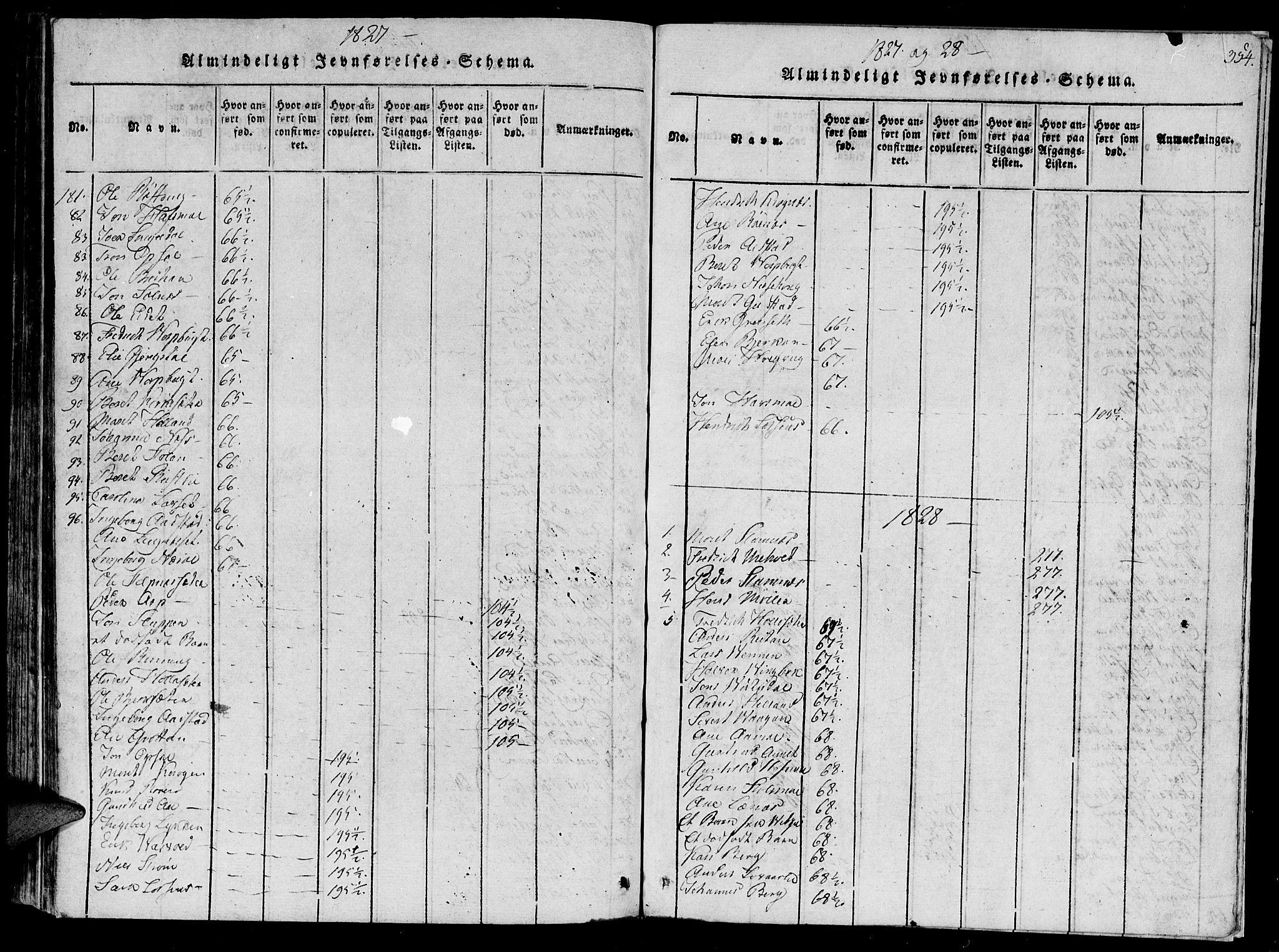 SAT, Ministerialprotokoller, klokkerbøker og fødselsregistre - Sør-Trøndelag, 630/L0491: Ministerialbok nr. 630A04, 1818-1830, s. 354