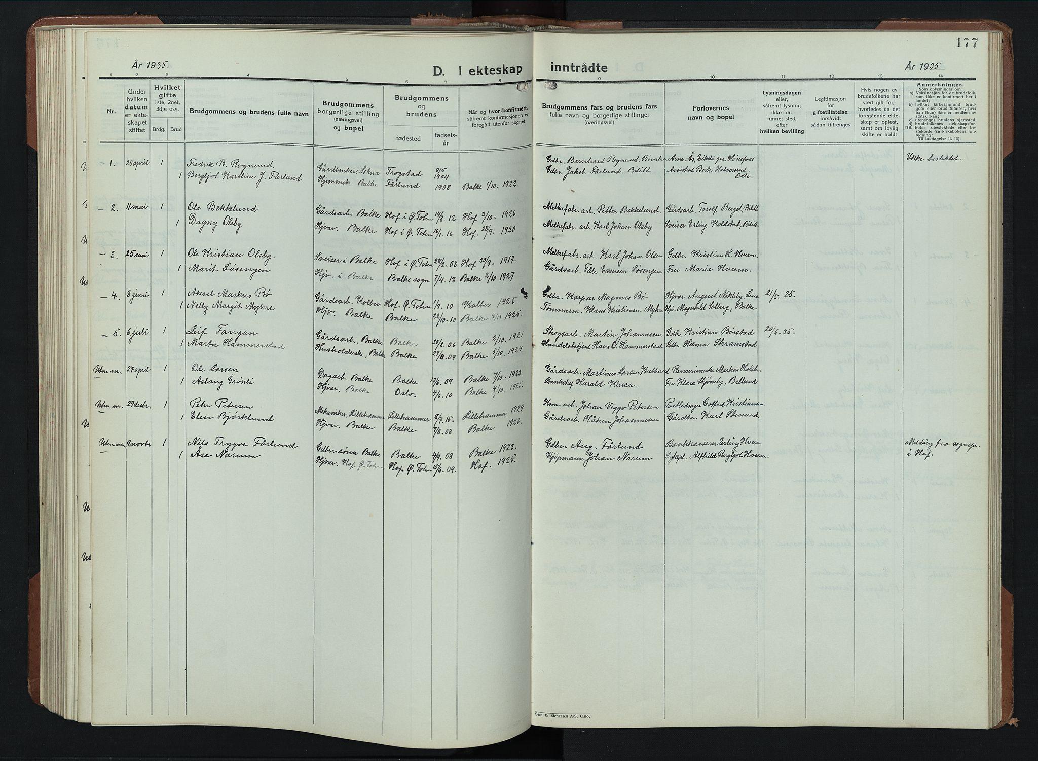 SAH, Balke prestekontor, Klokkerbok nr. 2, 1929-1951, s. 177