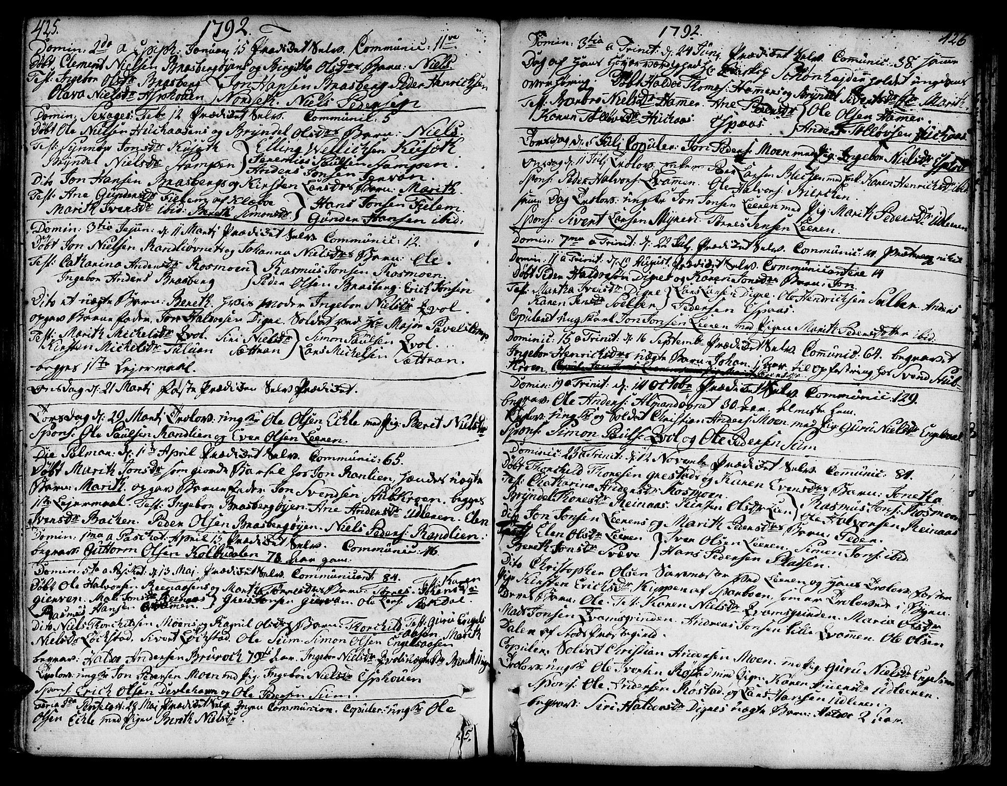 SAT, Ministerialprotokoller, klokkerbøker og fødselsregistre - Sør-Trøndelag, 606/L0282: Ministerialbok nr. 606A02 /3, 1781-1817, s. 425-426