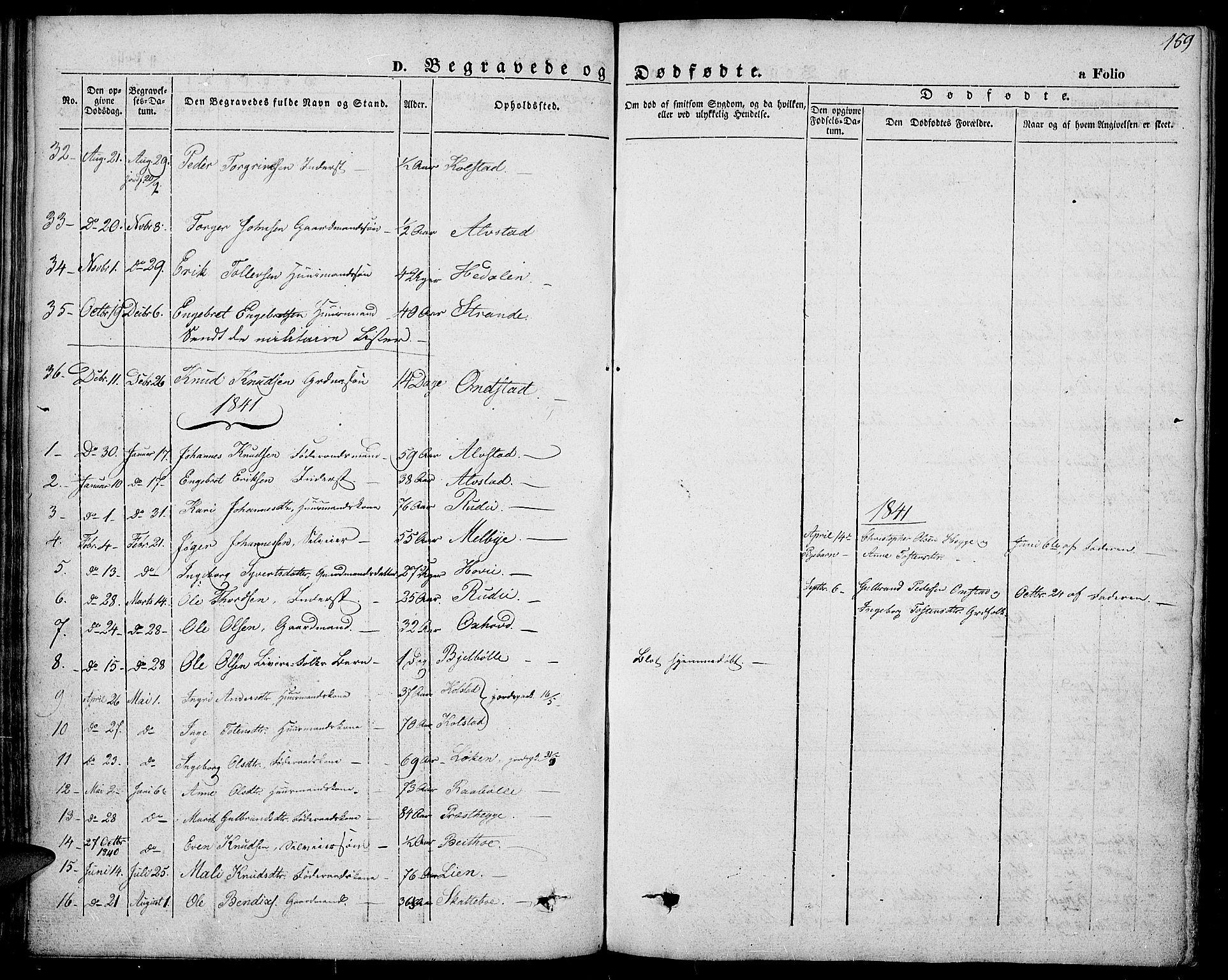 SAH, Slidre prestekontor, Ministerialbok nr. 4, 1831-1848, s. 159