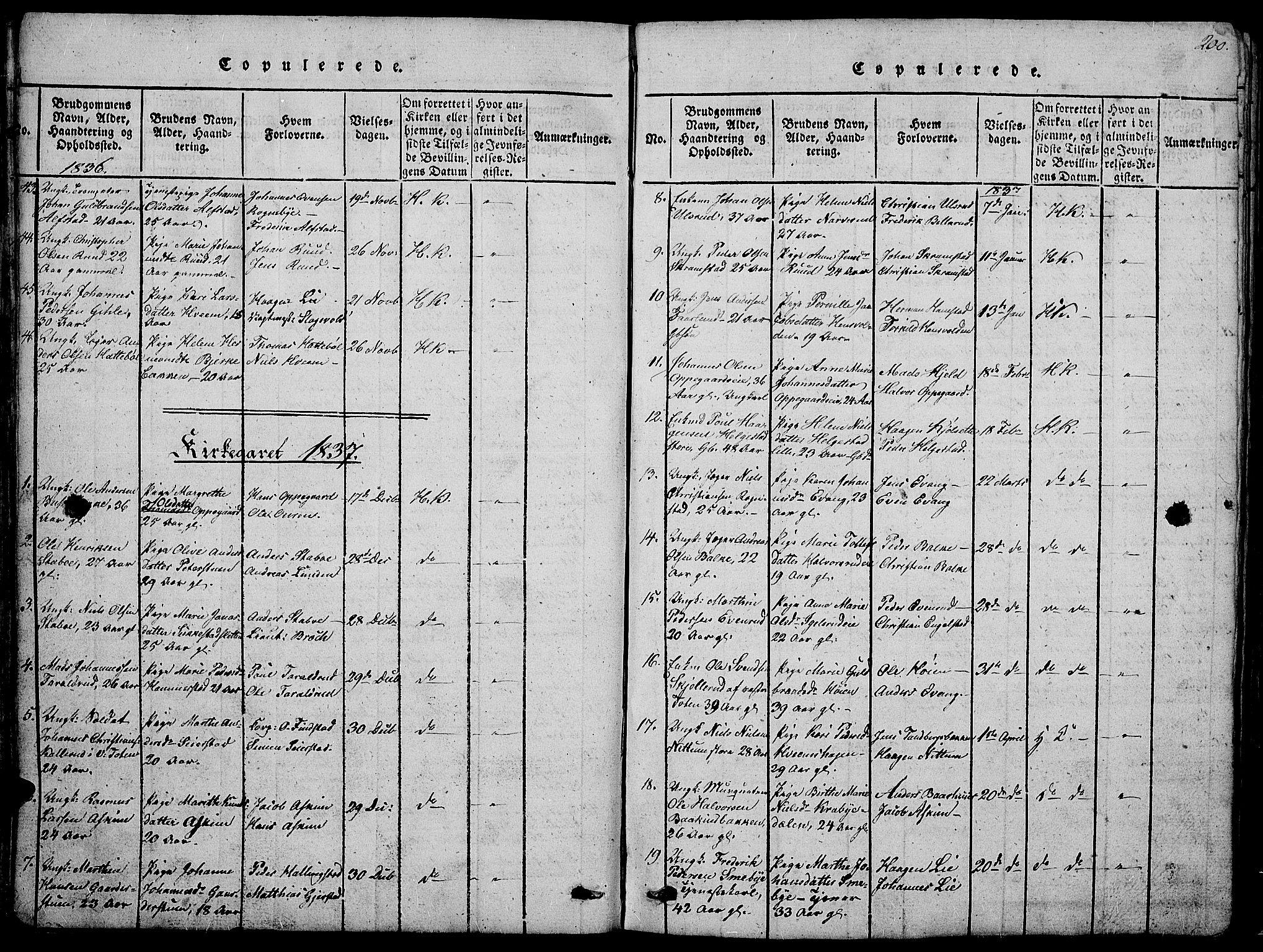 SAH, Østre Toten prestekontor, Klokkerbok nr. 1, 1827-1839, s. 200