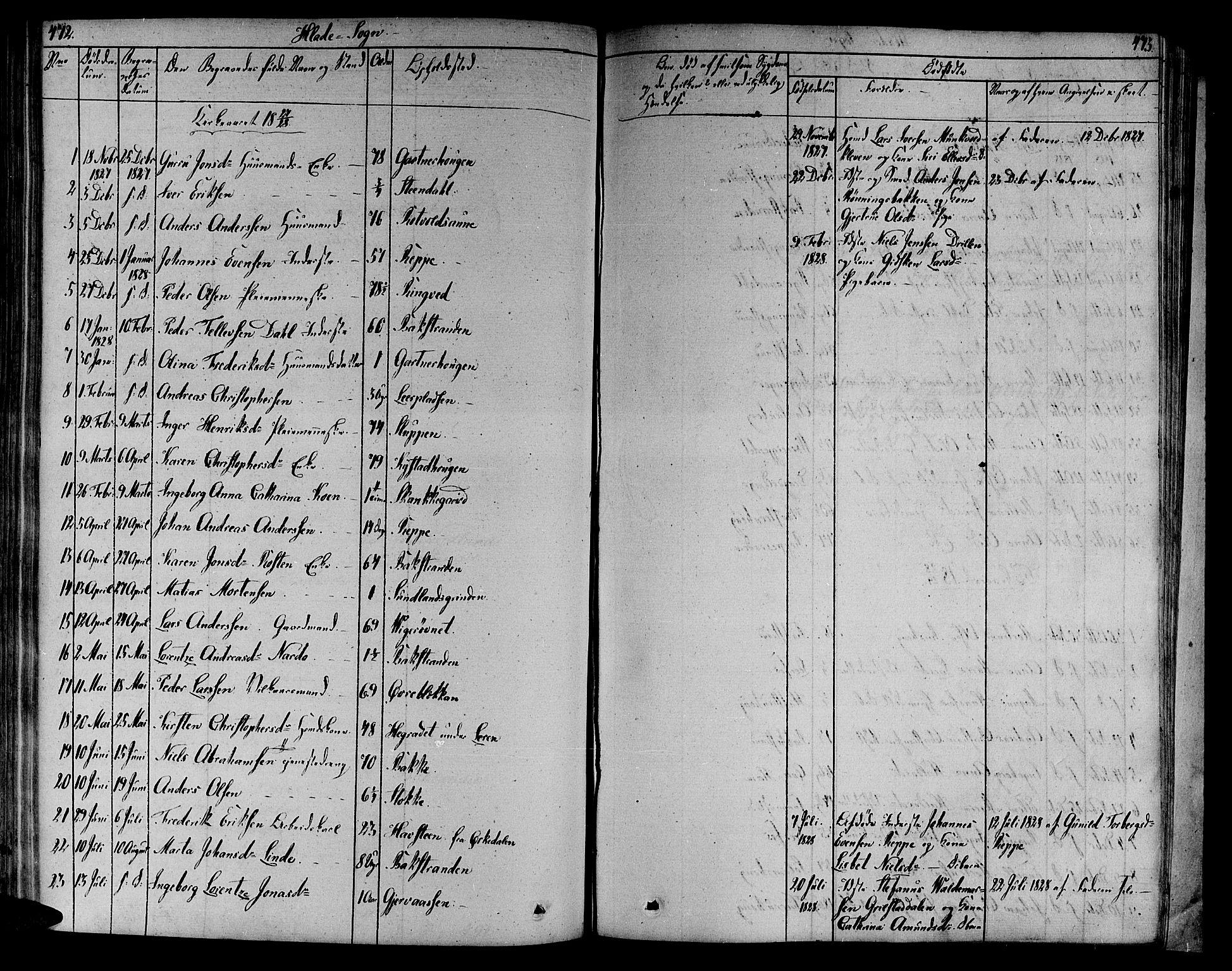 SAT, Ministerialprotokoller, klokkerbøker og fødselsregistre - Sør-Trøndelag, 606/L0286: Ministerialbok nr. 606A04 /1, 1823-1840, s. 473