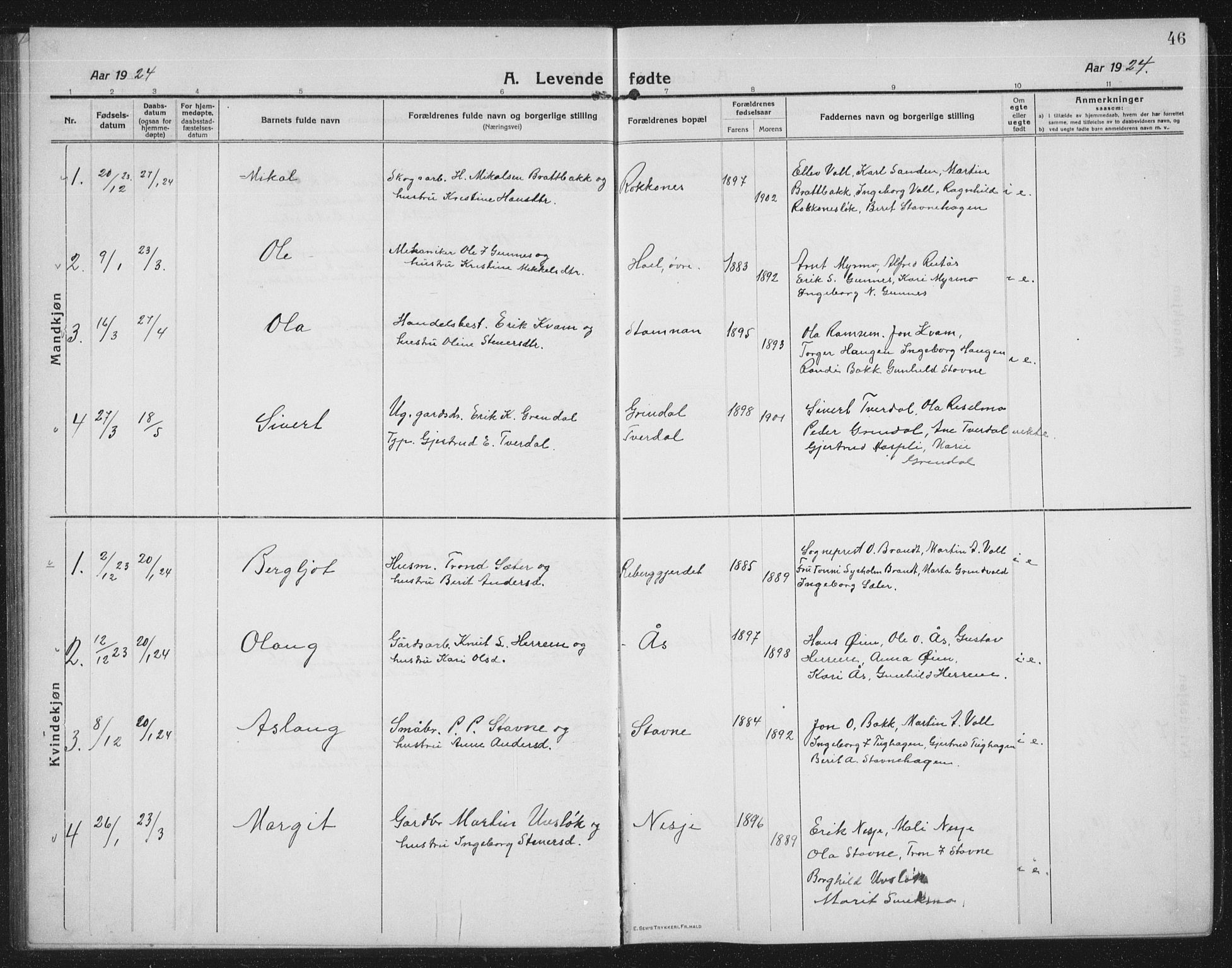 SAT, Ministerialprotokoller, klokkerbøker og fødselsregistre - Sør-Trøndelag, 674/L0877: Klokkerbok nr. 674C04, 1913-1940, s. 46