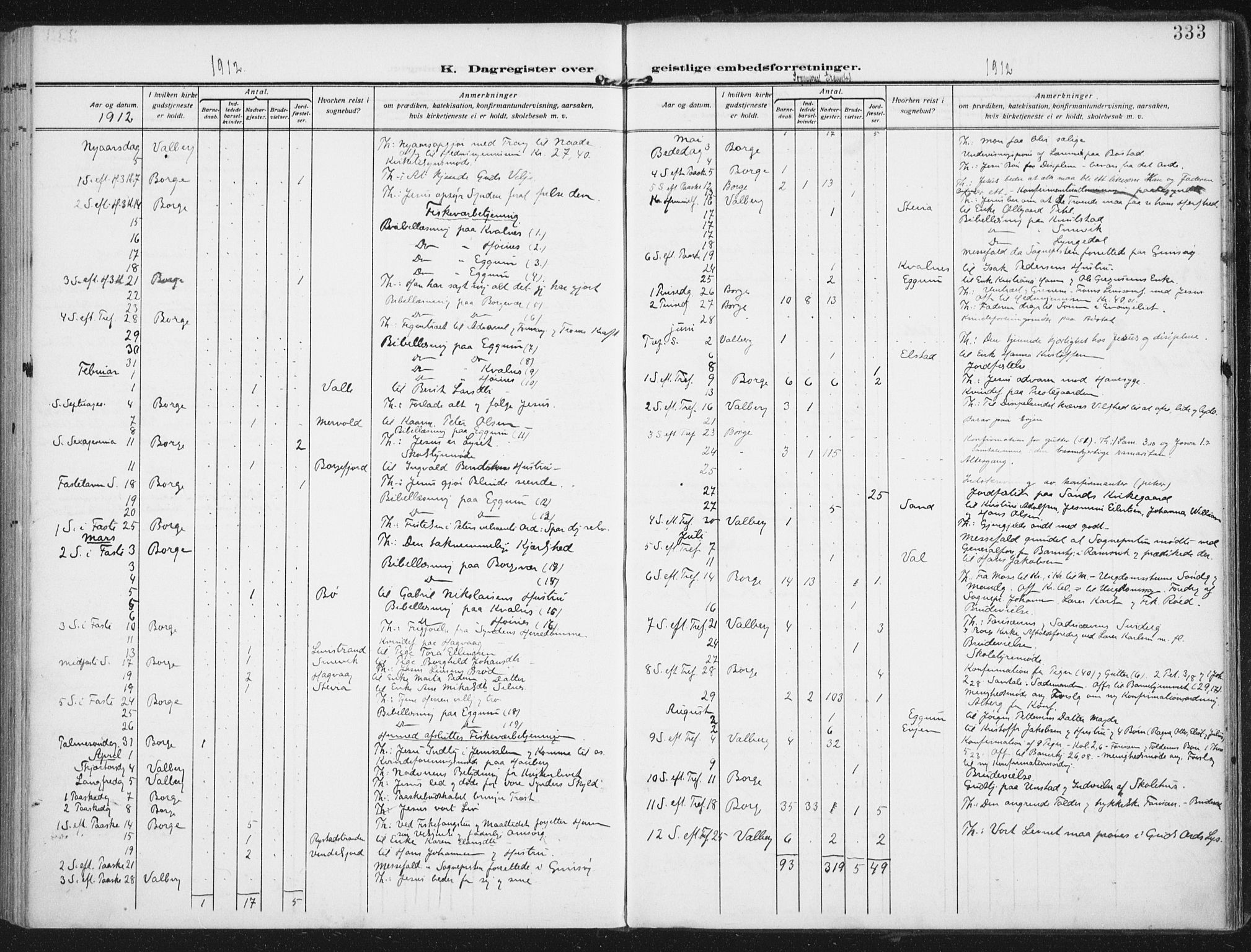 SAT, Ministerialprotokoller, klokkerbøker og fødselsregistre - Nordland, 880/L1135: Ministerialbok nr. 880A09, 1908-1919, s. 333