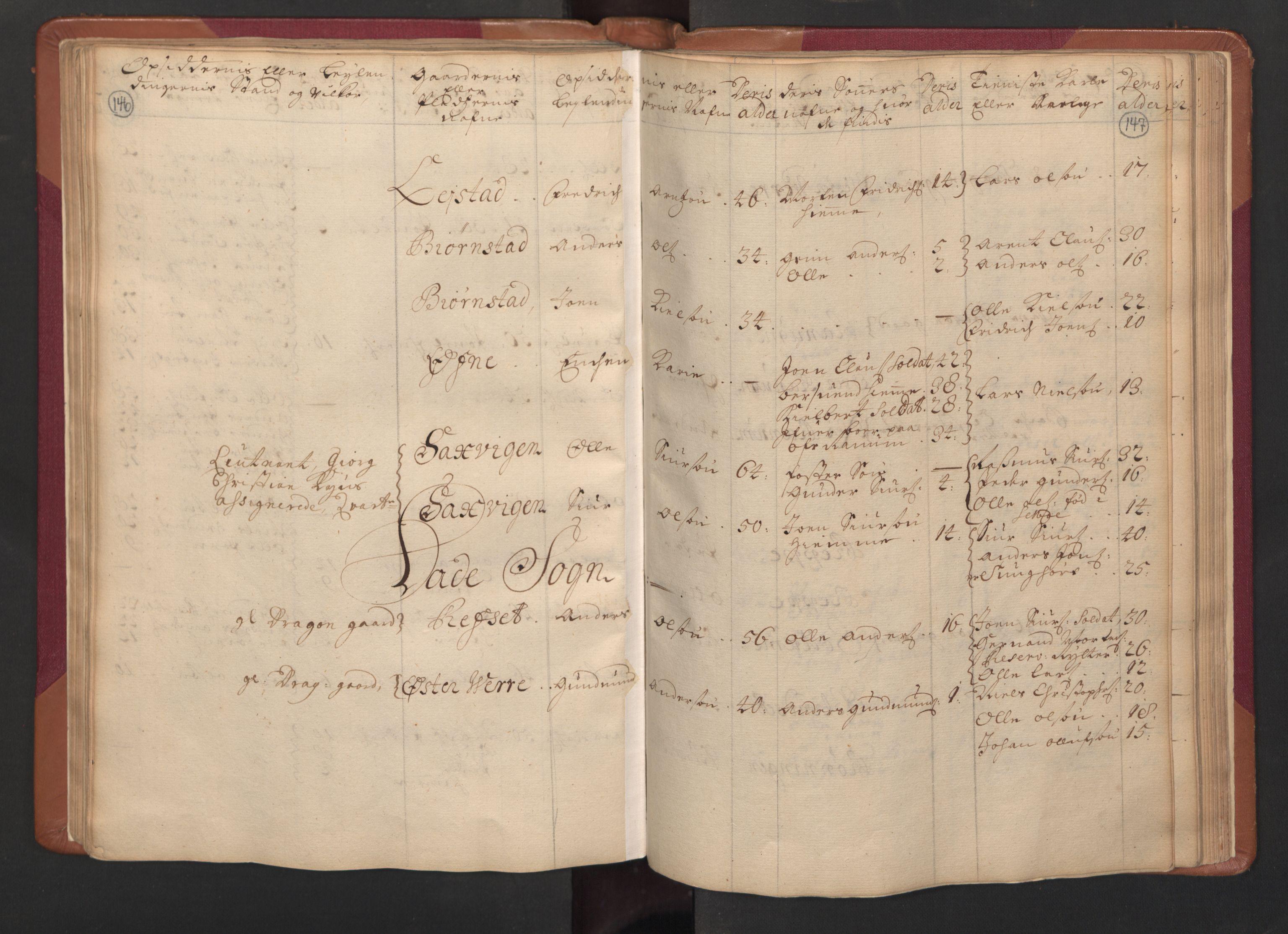 RA, Manntallet 1701, nr. 14: Strinda og Selbu fogderi, 1701, s. 146-147