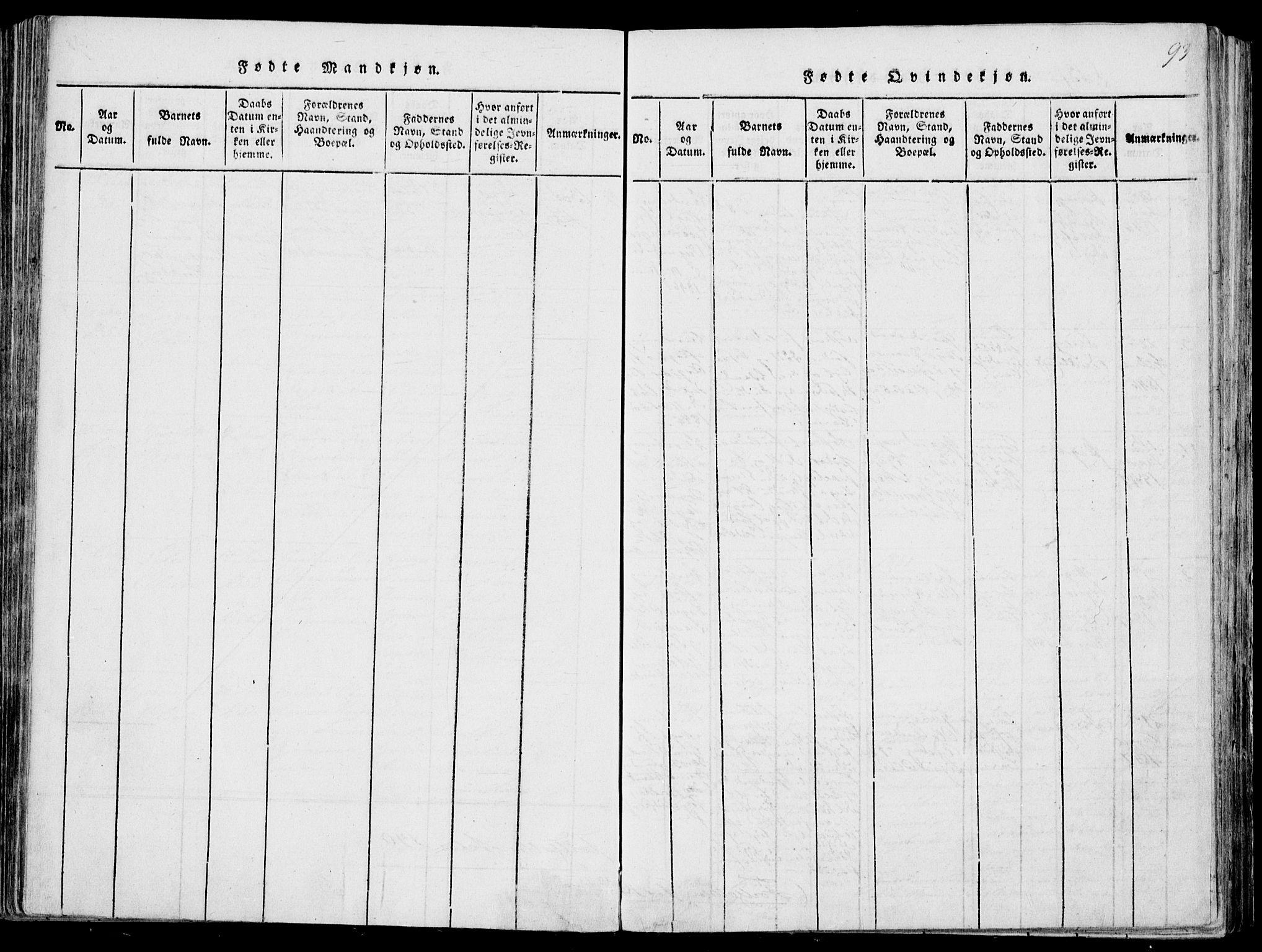 SAKO, Fyresdal kirkebøker, F/Fa/L0004: Ministerialbok nr. I 4, 1815-1854, s. 93