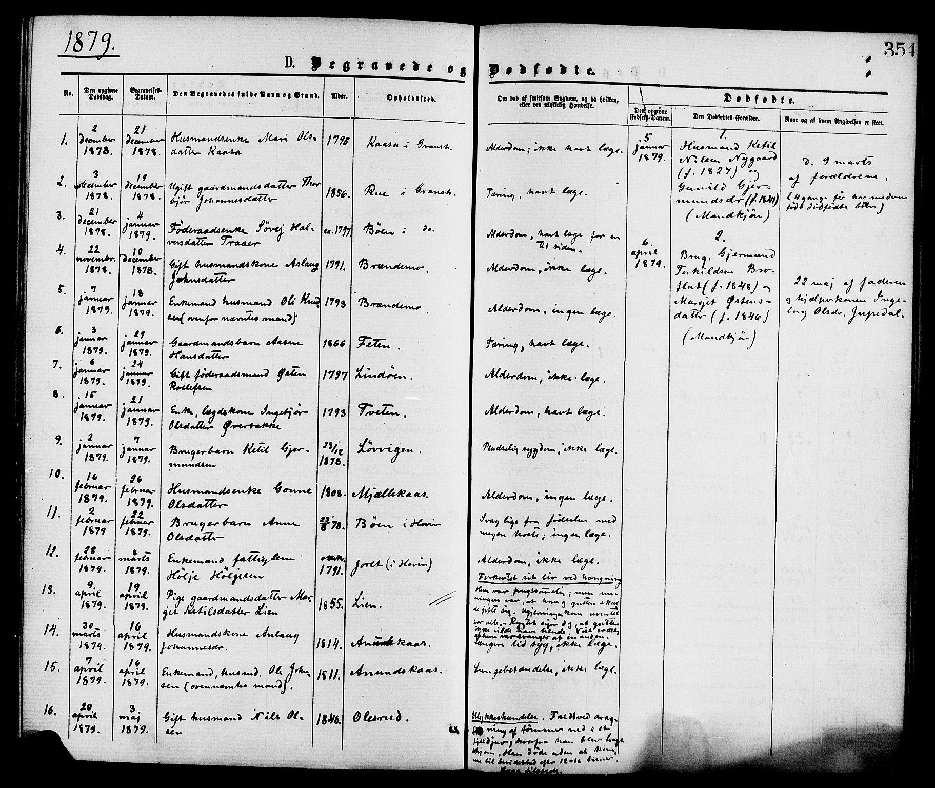 SAKO, Gransherad kirkebøker, F/Fa/L0004: Ministerialbok nr. I 4, 1871-1886, s. 354