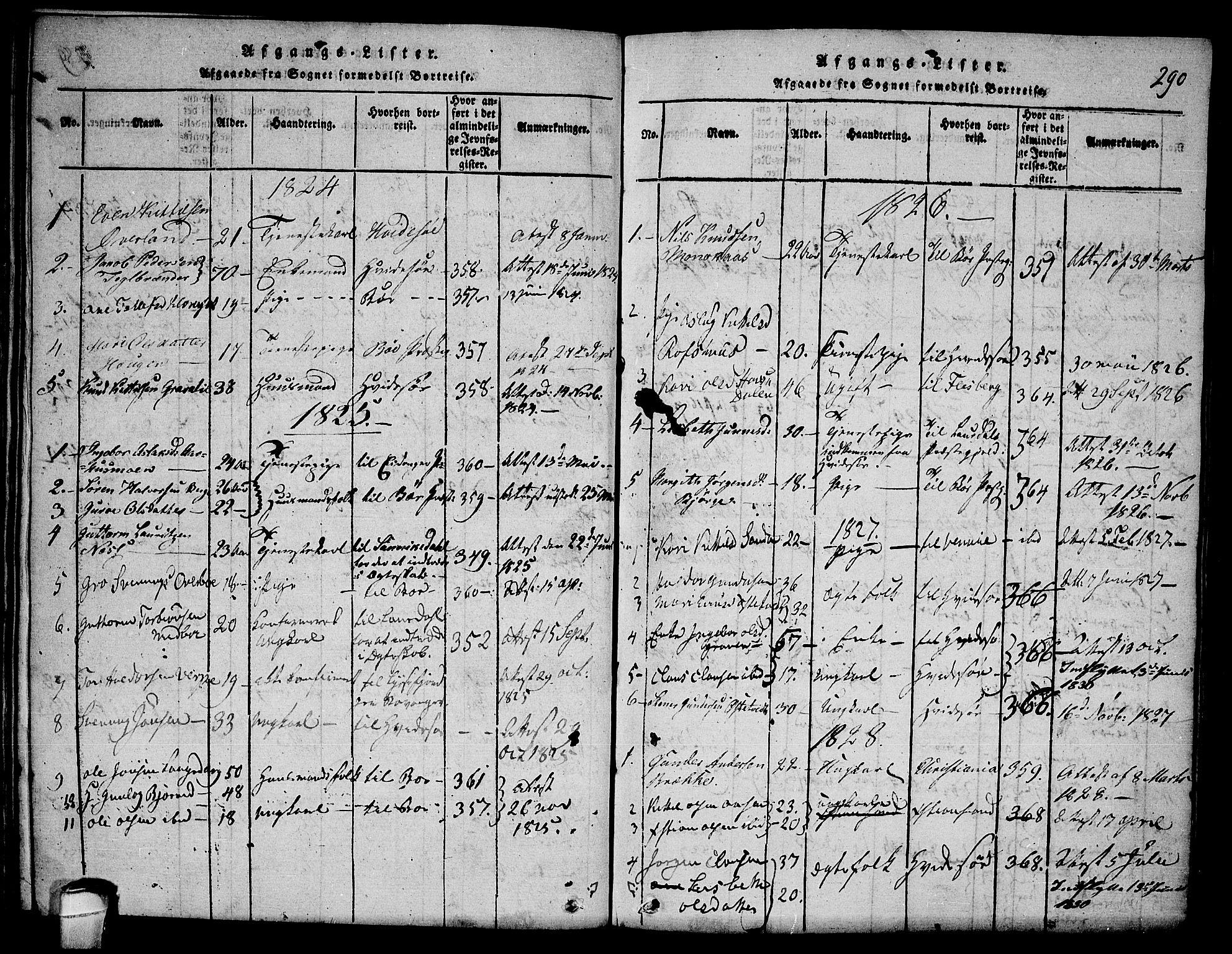 SAKO, Seljord kirkebøker, F/Fa/L0010: Ministerialbok nr. I 10, 1815-1831, s. 290