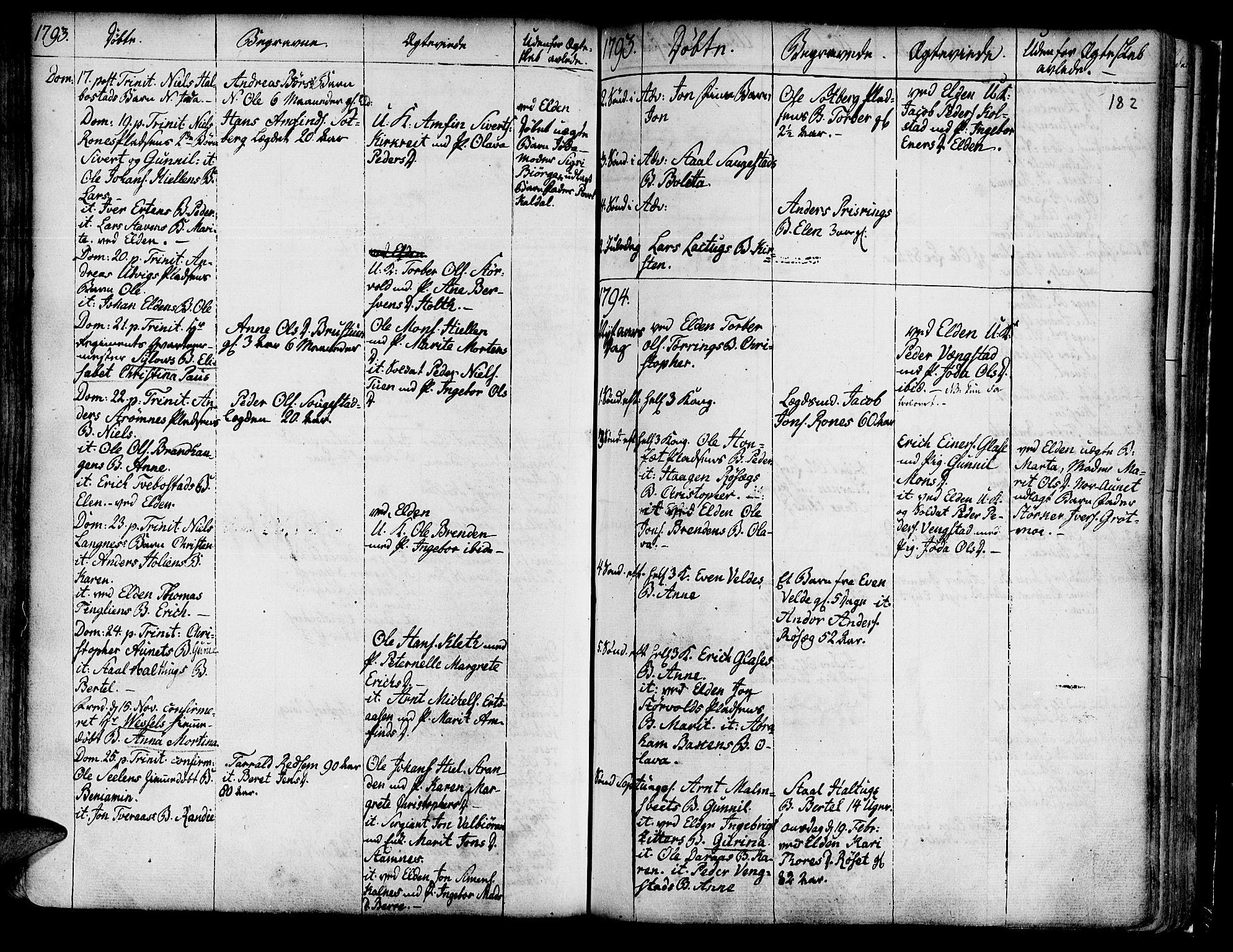SAT, Ministerialprotokoller, klokkerbøker og fødselsregistre - Nord-Trøndelag, 741/L0385: Ministerialbok nr. 741A01, 1722-1815, s. 182