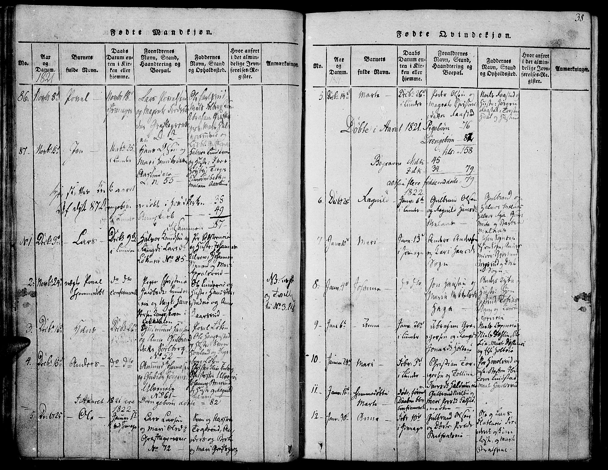 SAH, Jevnaker prestekontor, Ministerialbok nr. 5, 1815-1837, s. 38