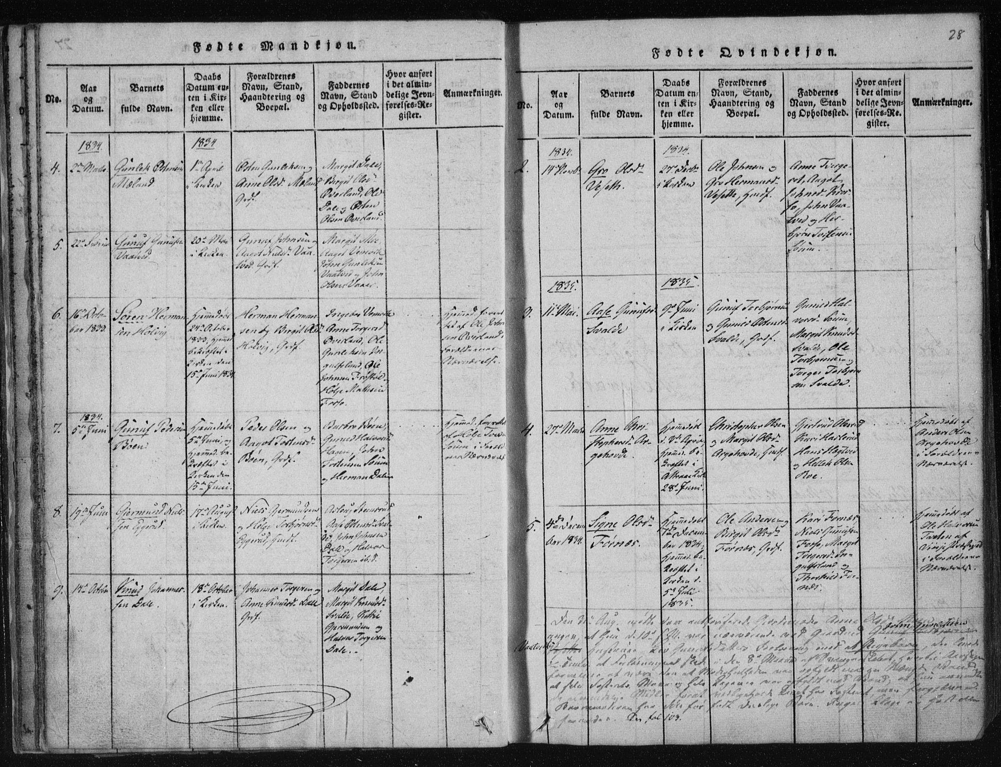 SAKO, Tinn kirkebøker, F/Fc/L0001: Ministerialbok nr. III 1, 1815-1843, s. 28