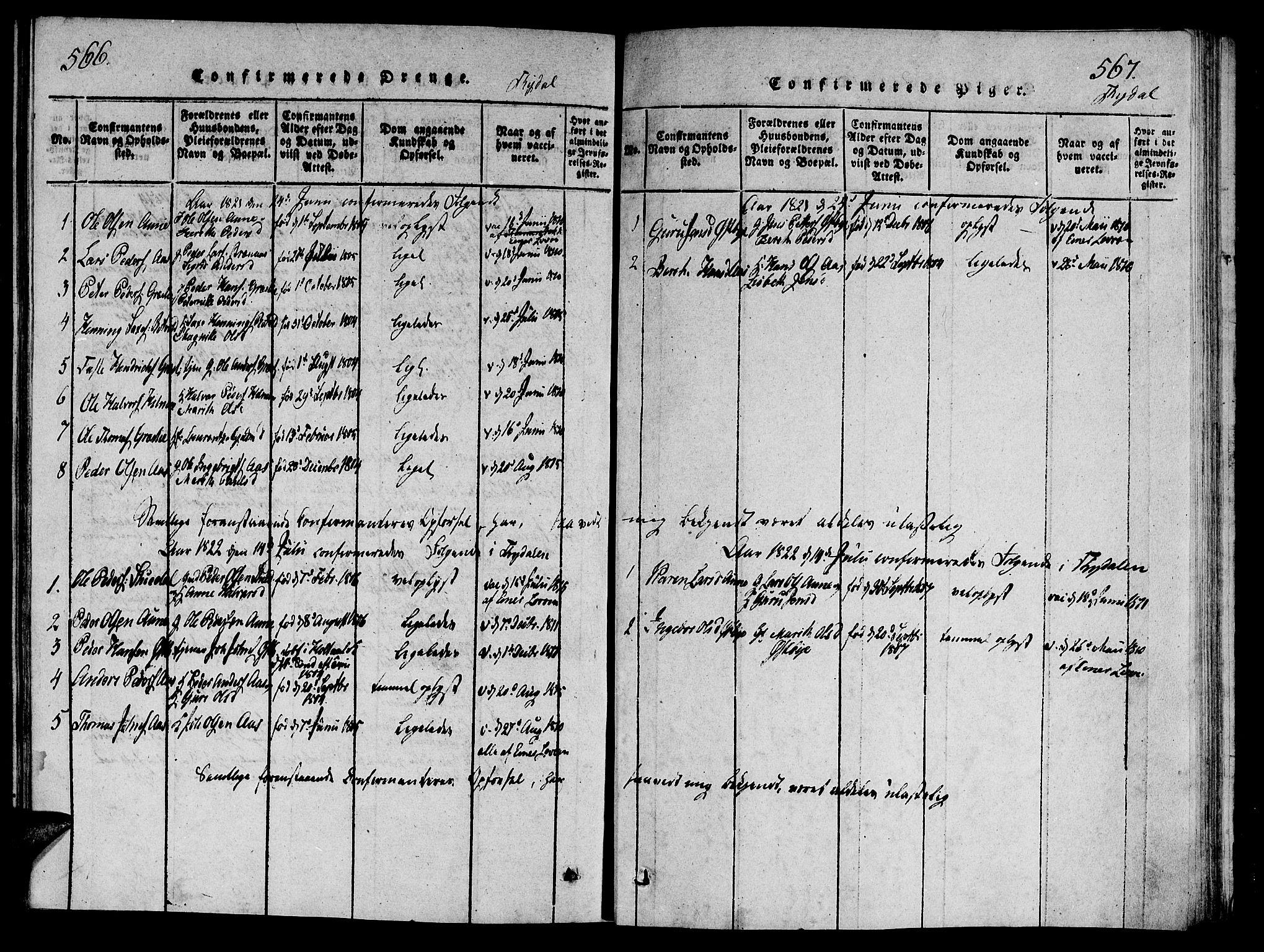 SAT, Ministerialprotokoller, klokkerbøker og fødselsregistre - Sør-Trøndelag, 695/L1142: Ministerialbok nr. 695A04 /2, 1816-1824, s. 566-567