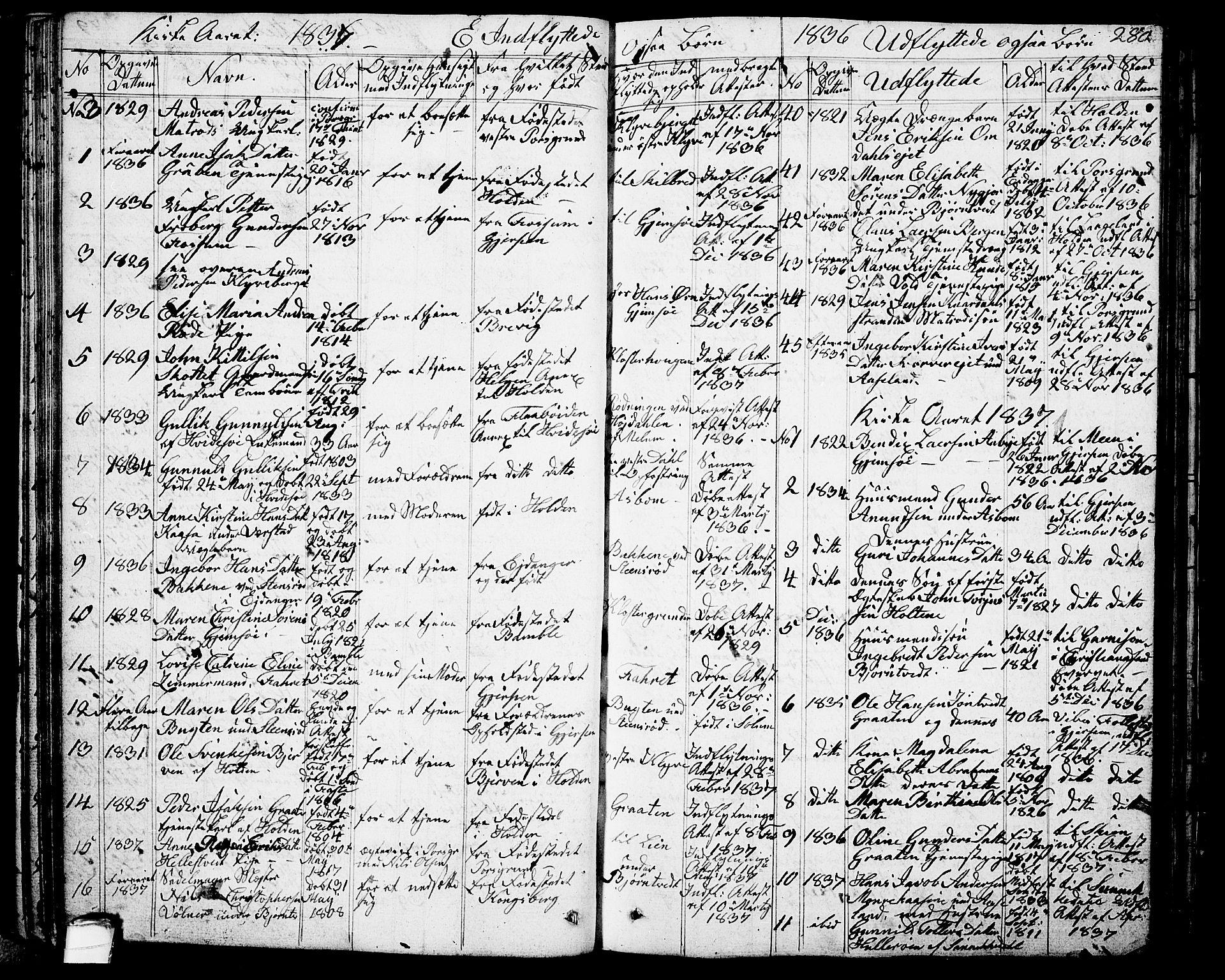 SAKO, Solum kirkebøker, G/Ga/L0002: Klokkerbok nr. I 2, 1834-1848, s. 280
