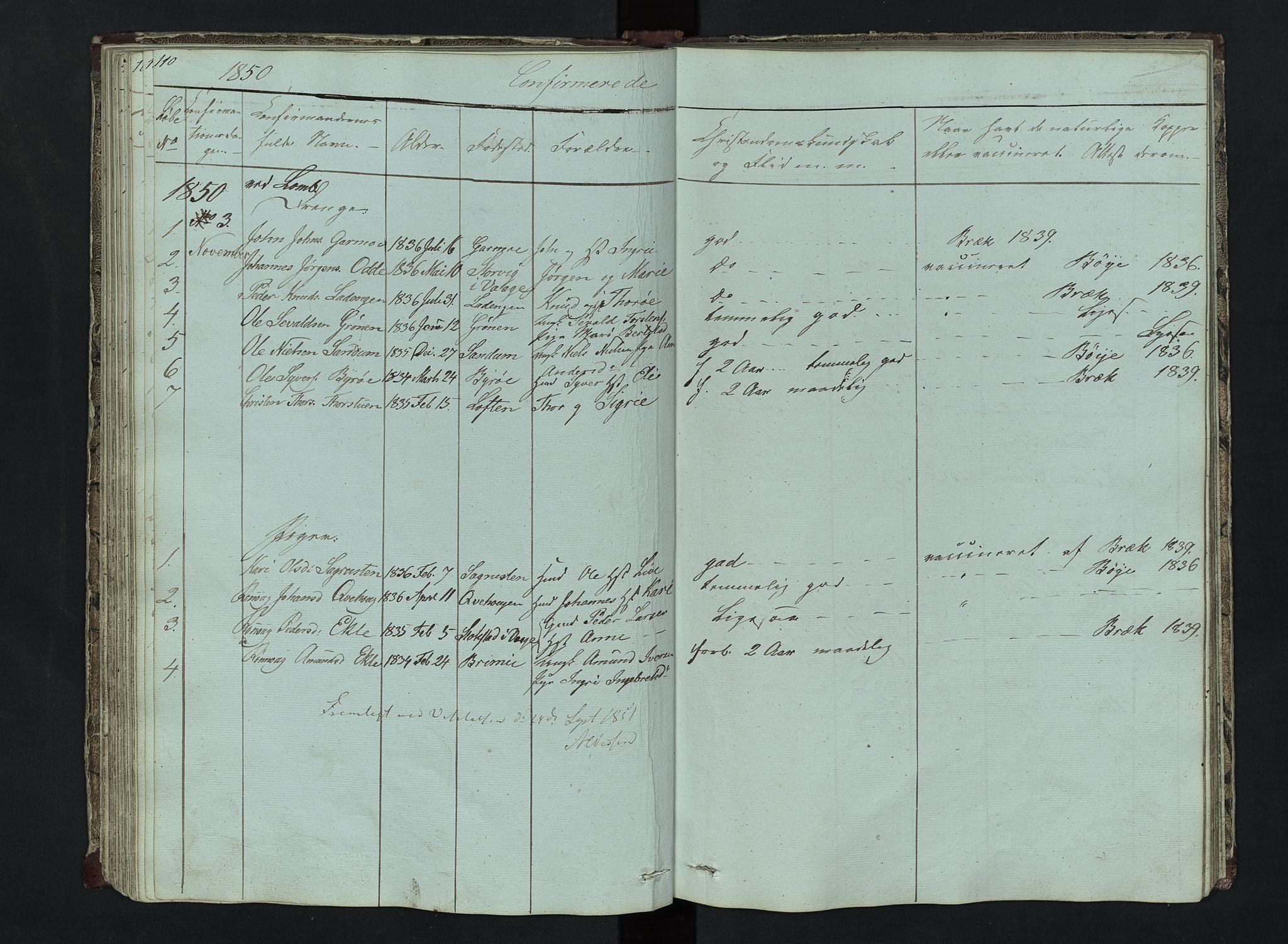 SAH, Lom prestekontor, L/L0014: Klokkerbok nr. 14, 1845-1876, s. 110-111