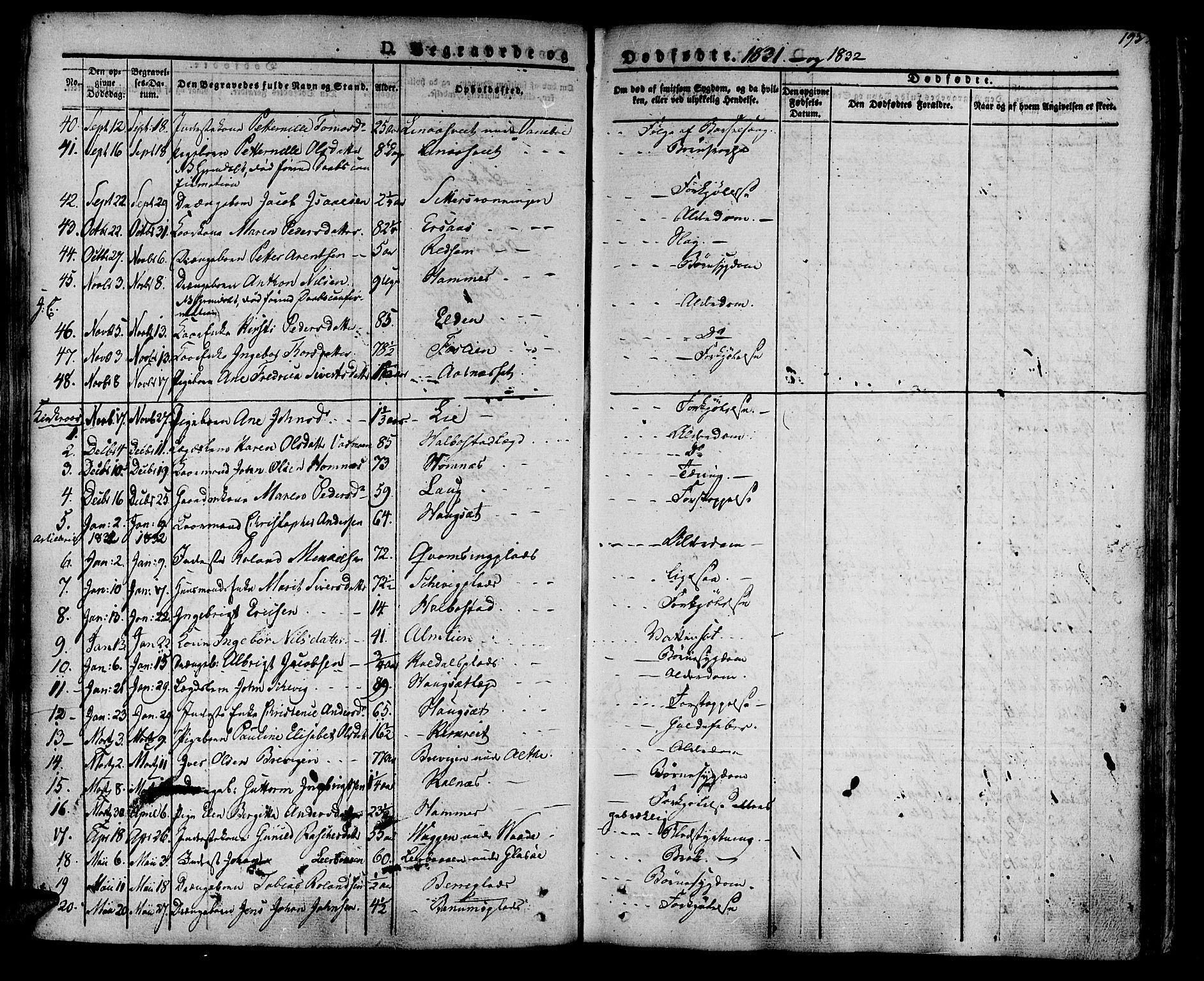 SAT, Ministerialprotokoller, klokkerbøker og fødselsregistre - Nord-Trøndelag, 741/L0390: Ministerialbok nr. 741A04, 1822-1836, s. 195
