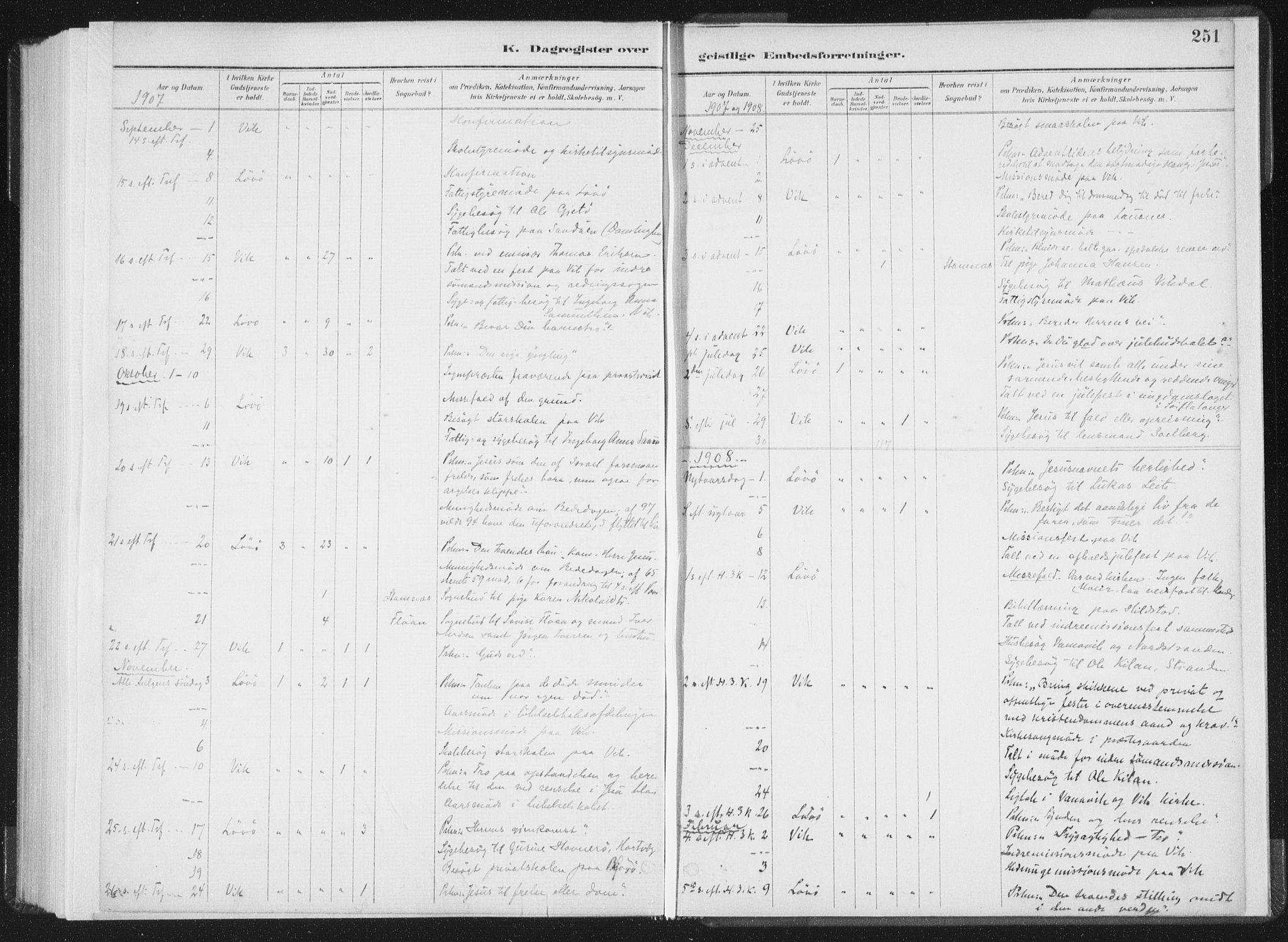 SAT, Ministerialprotokoller, klokkerbøker og fødselsregistre - Nord-Trøndelag, 771/L0597: Ministerialbok nr. 771A04, 1885-1910, s. 251