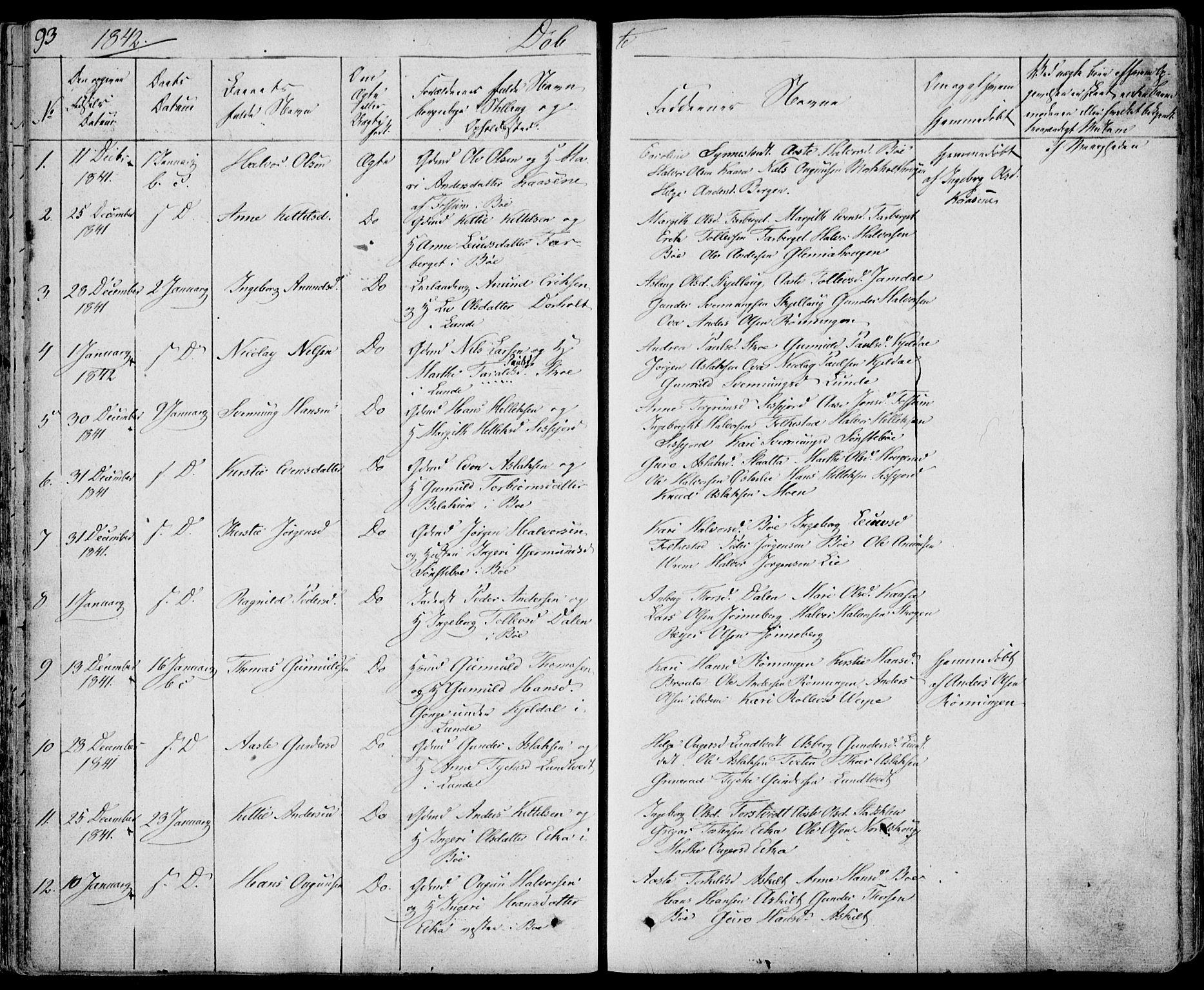 SAKO, Bø kirkebøker, F/Fa/L0007: Ministerialbok nr. 7, 1831-1848, s. 93