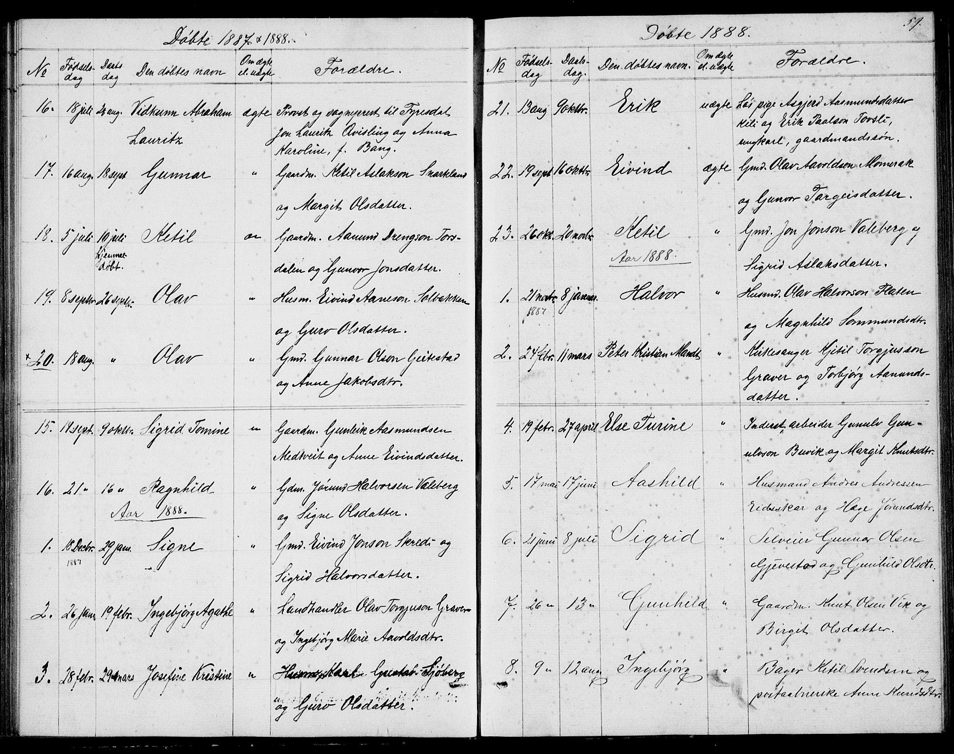 SAKO, Fyresdal kirkebøker, G/Ga/L0004: Klokkerbok nr. I 4, 1864-1892, s. 59