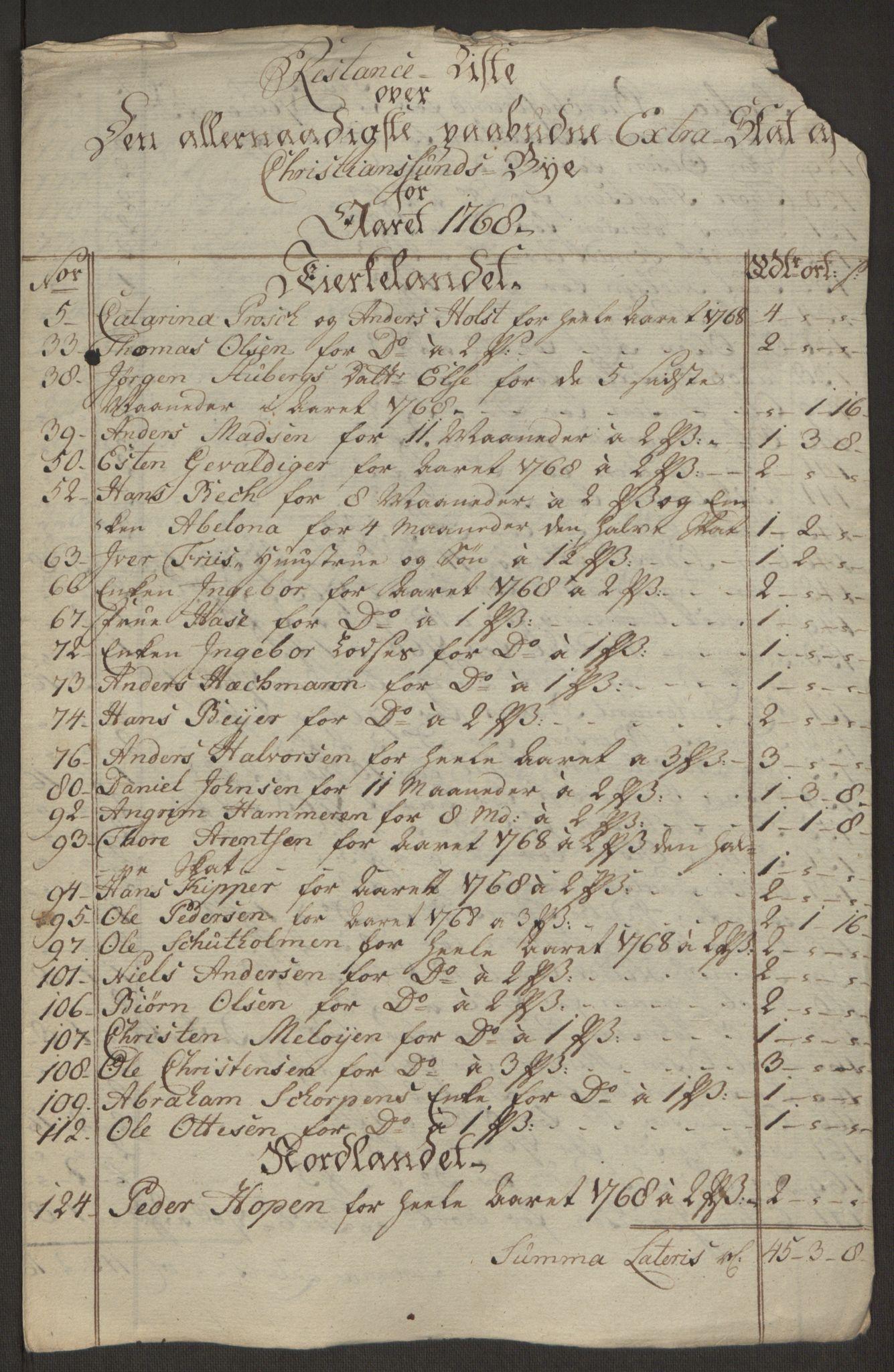 RA, Rentekammeret inntil 1814, Reviderte regnskaper, Byregnskaper, R/Rr/L0495: [R1] Kontribusjonsregnskap, 1762-1772, s. 209