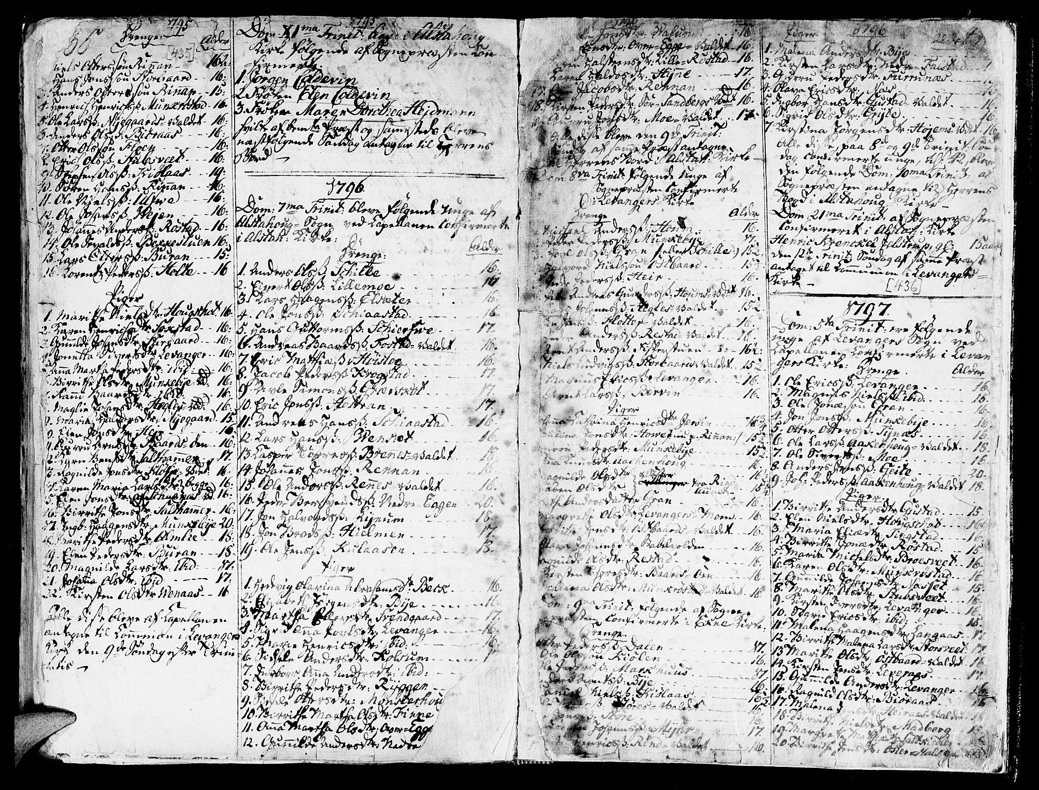 SAT, Ministerialprotokoller, klokkerbøker og fødselsregistre - Nord-Trøndelag, 717/L0141: Ministerialbok nr. 717A01, 1747-1803, s. 435-436