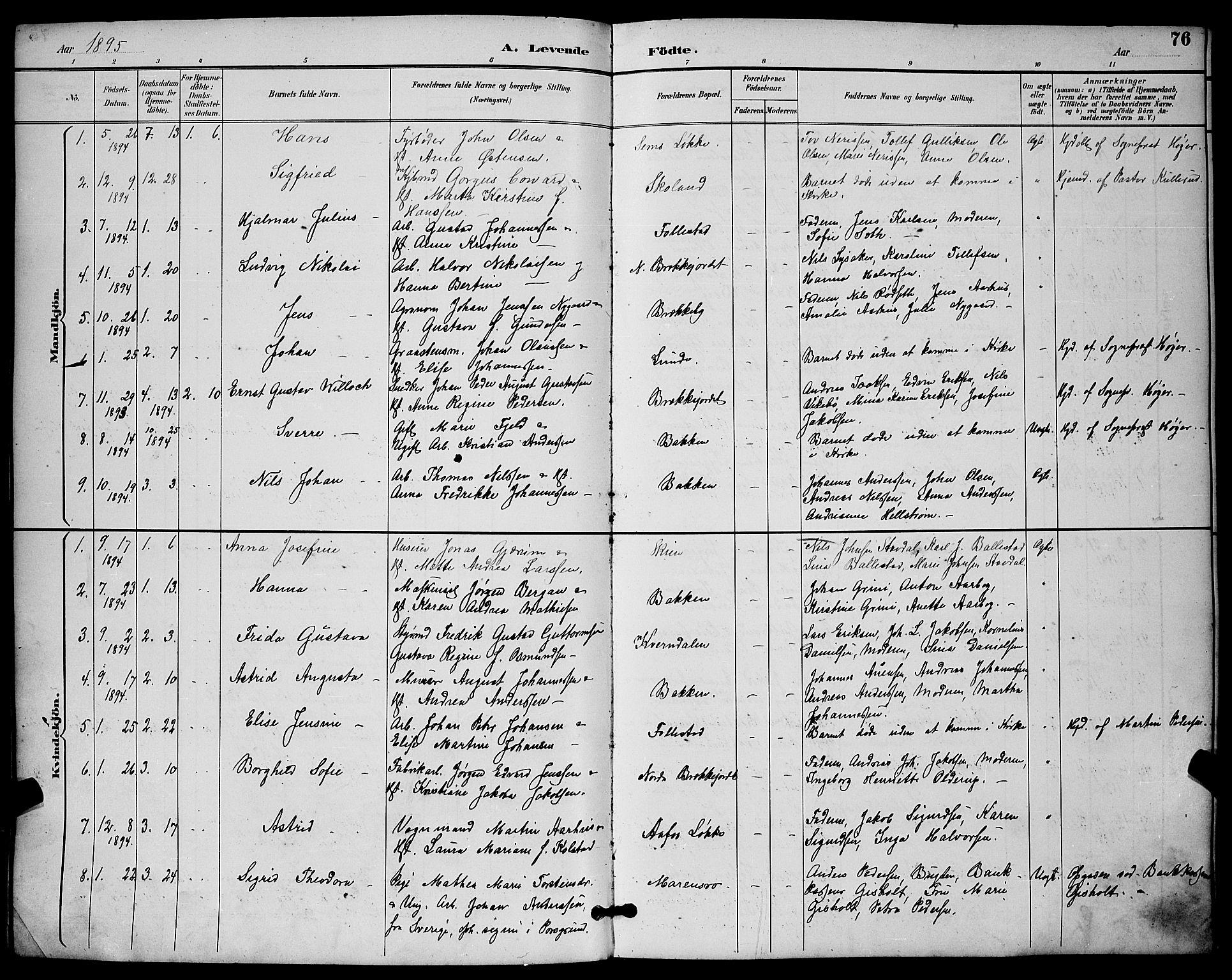 SAKO, Skien kirkebøker, G/Ga/L0007: Klokkerbok nr. 7, 1891-1900, s. 76