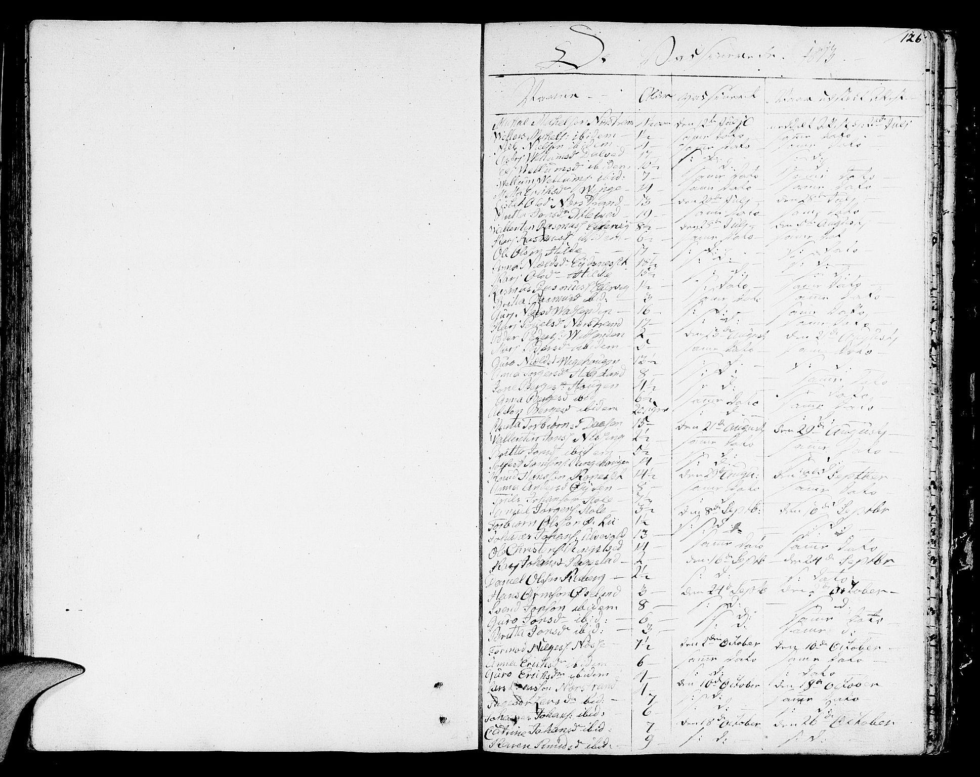 SAST, Nedstrand sokneprestkontor, IV: Ministerialbok nr. A 5, 1795-1816, s. 126