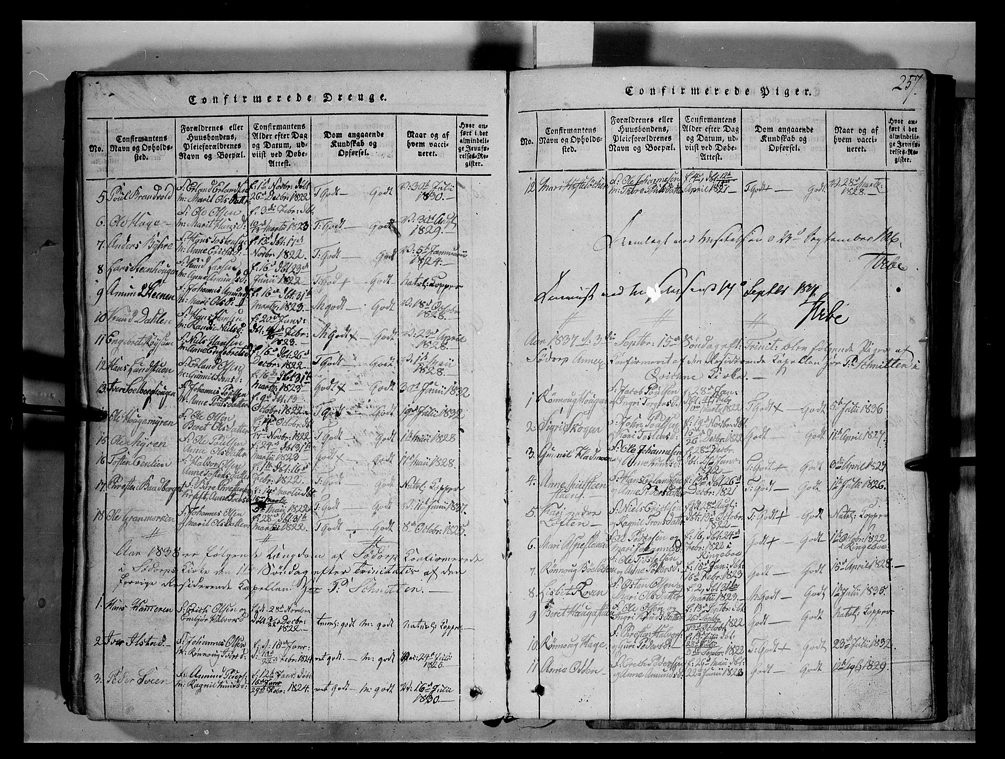 SAH, Fron prestekontor, H/Ha/Hab/L0004: Klokkerbok nr. 4, 1816-1850, s. 257