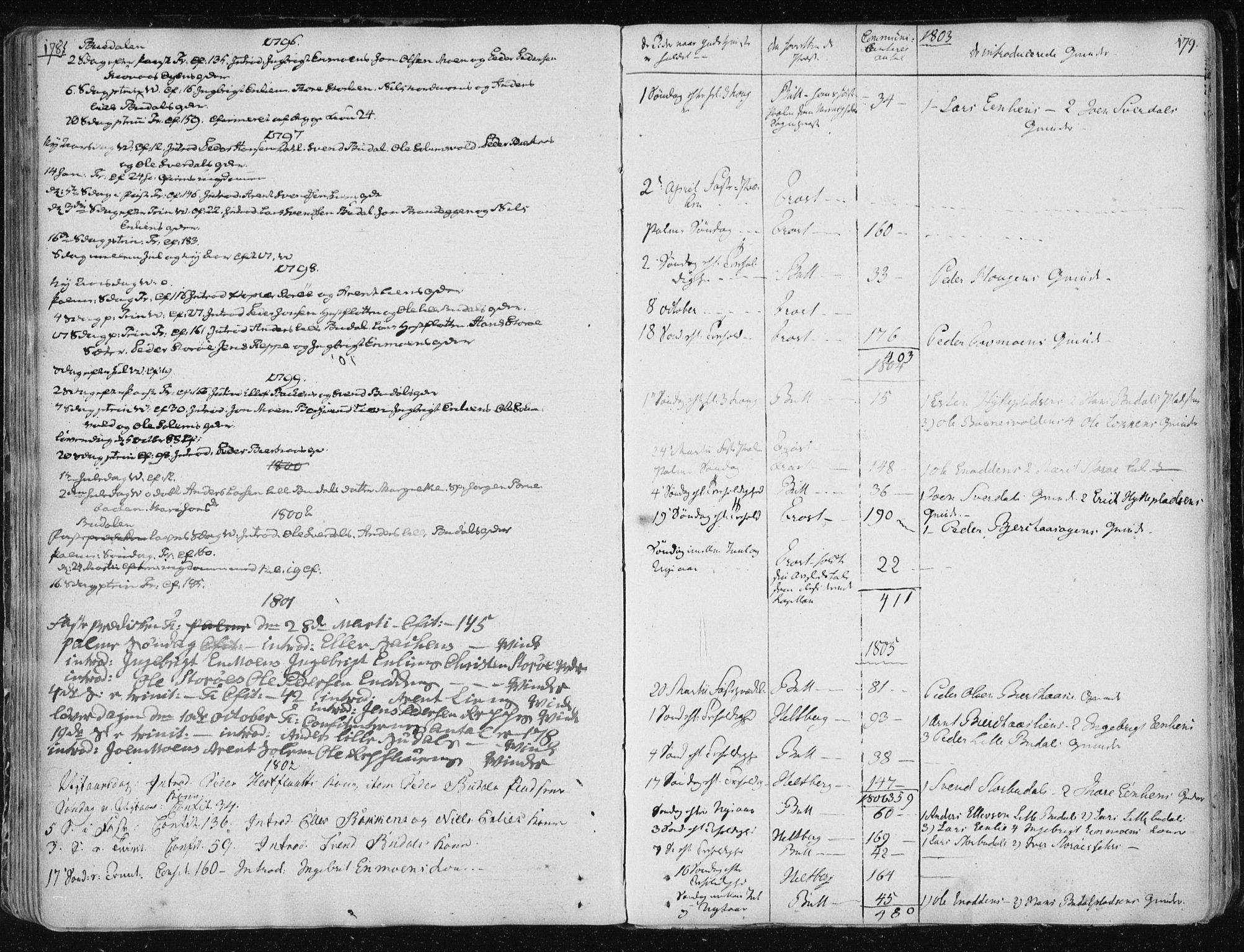 SAT, Ministerialprotokoller, klokkerbøker og fødselsregistre - Sør-Trøndelag, 687/L0995: Ministerialbok nr. 687A03 /4, 1788-1815, s. 178-179