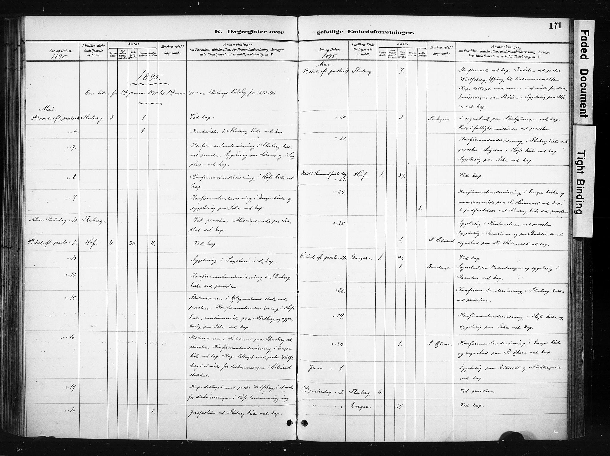 SAH, Søndre Land prestekontor, K/L0004: Ministerialbok nr. 4, 1895-1904, s. 171