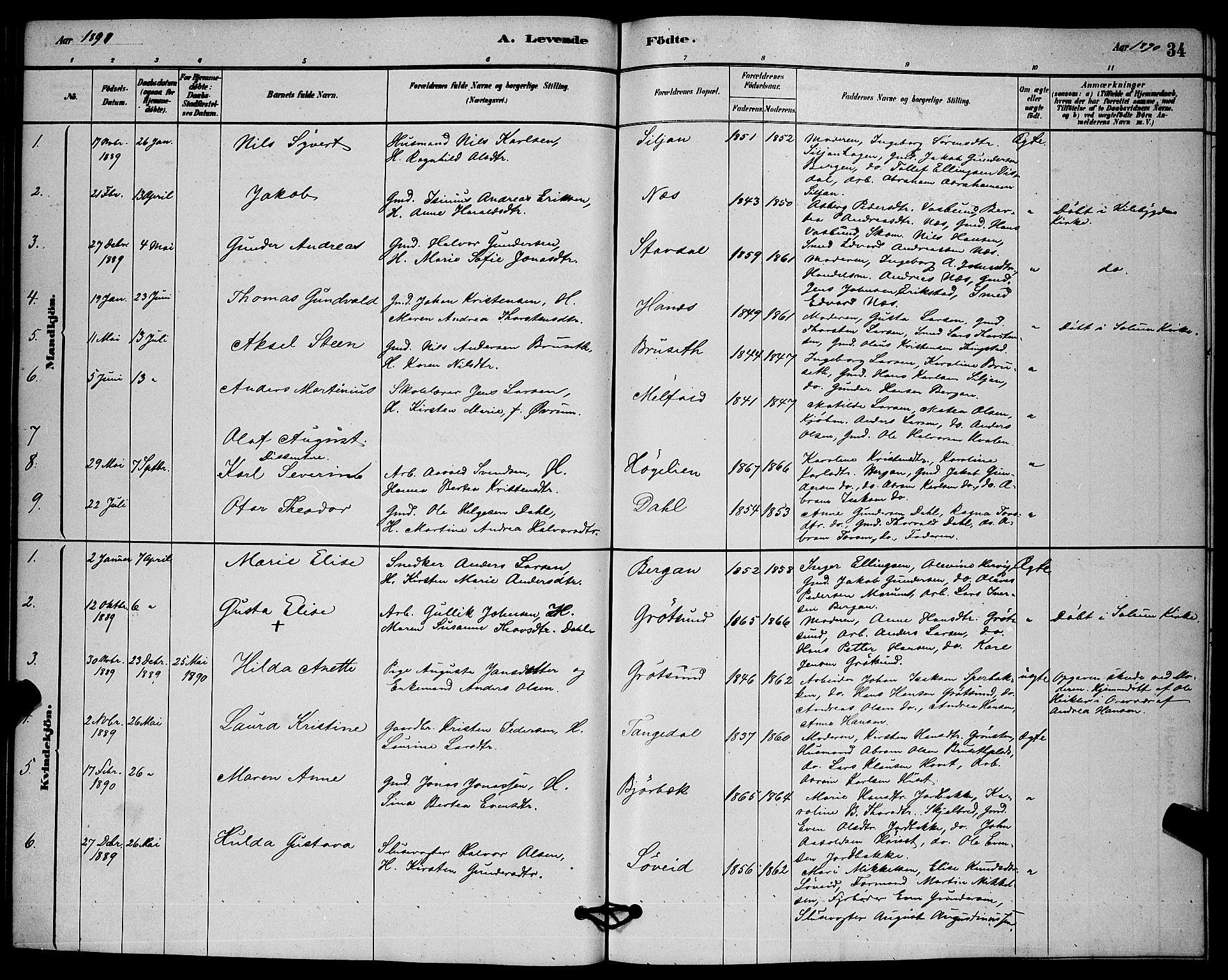 SAKO, Solum kirkebøker, G/Gb/L0003: Klokkerbok nr. II 3, 1880-1898, s. 34