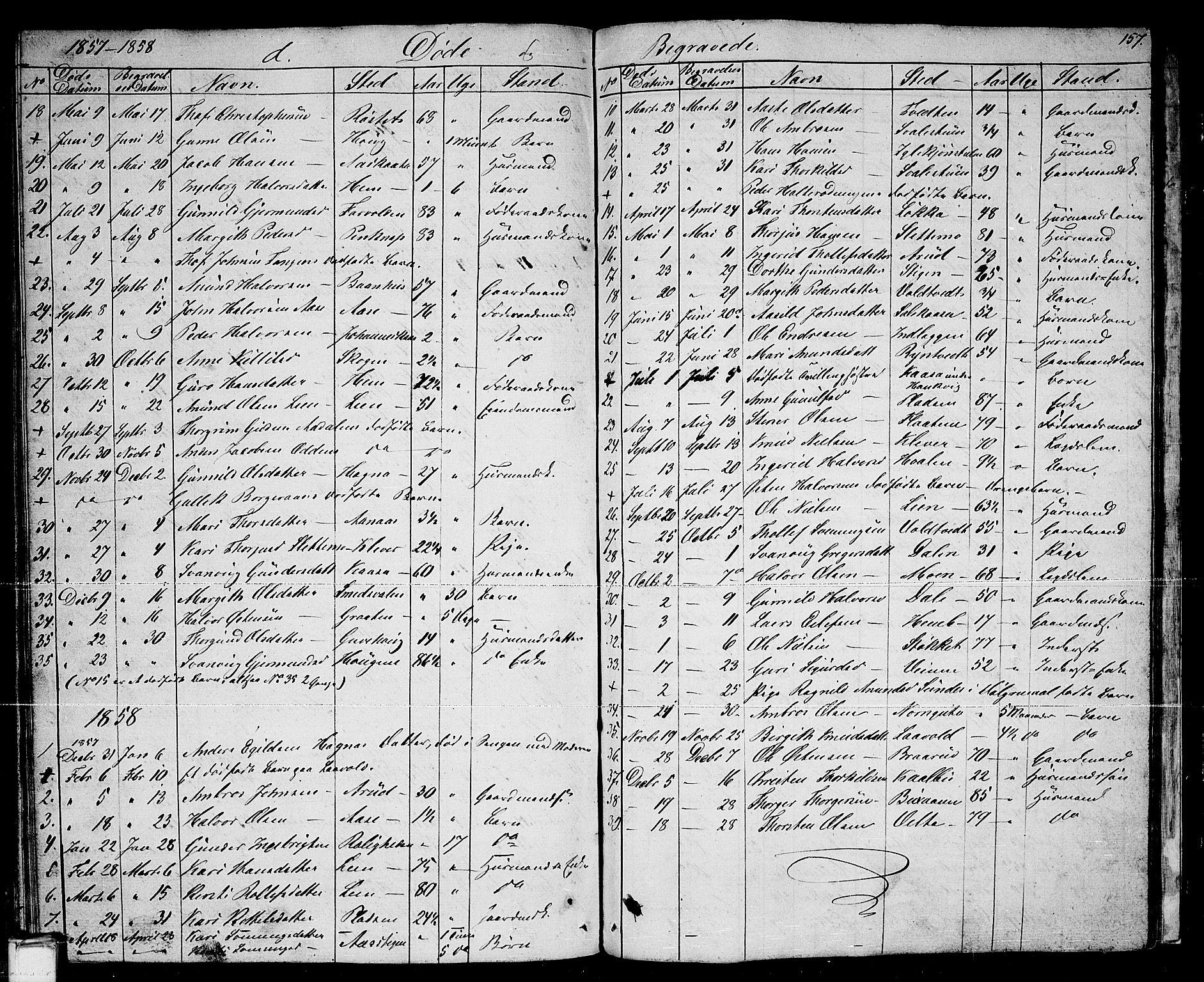 SAKO, Sauherad kirkebøker, G/Ga/L0002: Klokkerbok nr. I 2, 1842-1866, s. 157