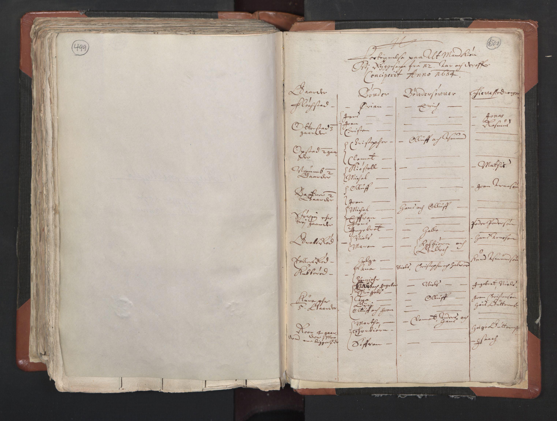 RA, Sogneprestenes manntall 1664-1666, nr. 1: Nedre Borgesyssel prosti, 1664-1666, s. 499-500