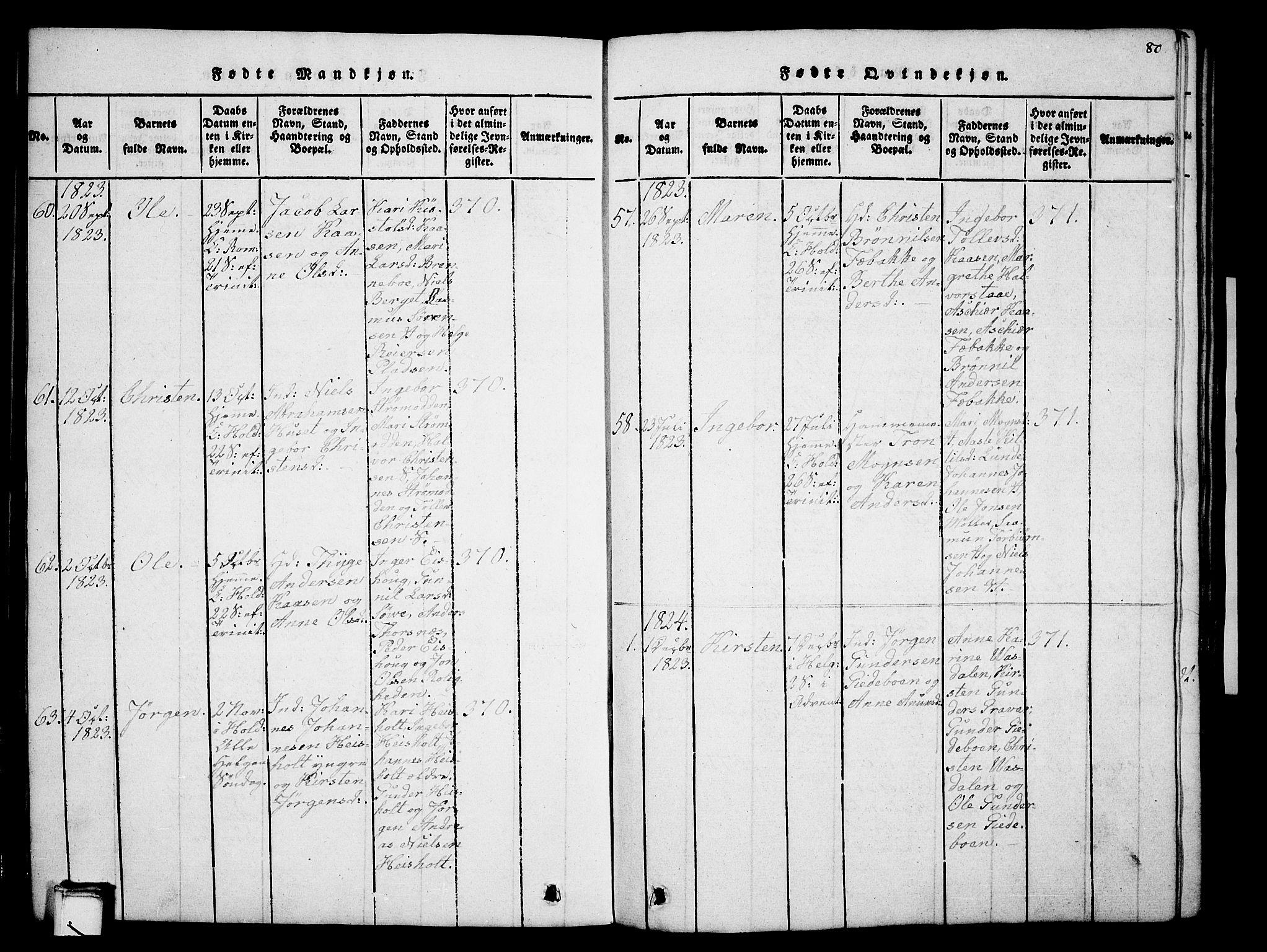 SAKO, Holla kirkebøker, G/Ga/L0001: Klokkerbok nr. I 1, 1814-1830, s. 80