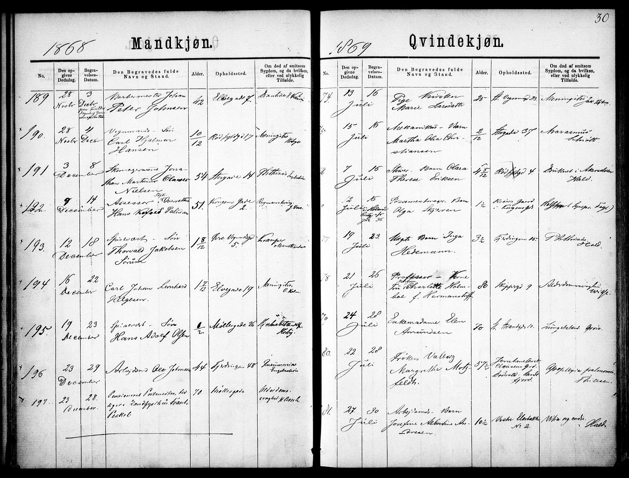 SAO, Oslo domkirke Kirkebøker, F/Fa/L0026: Ministerialbok nr. 26, 1867-1884, s. 30