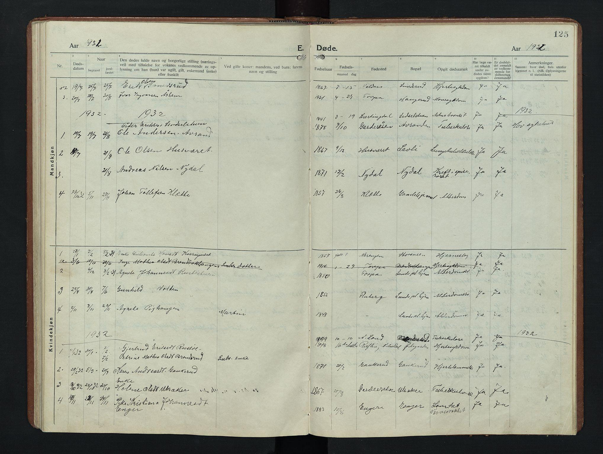 SAH, Nordre Land prestekontor, Klokkerbok nr. 9, 1921-1956, s. 125