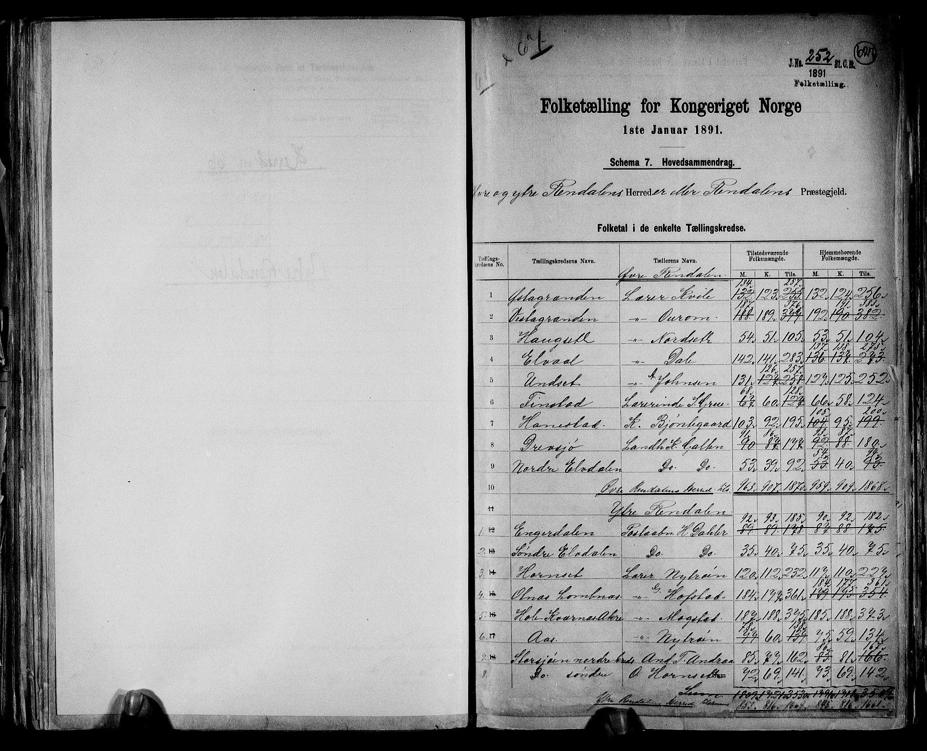 RA, Folketelling 1891 for 0432 Ytre Rendal herred, 1891, s. 2