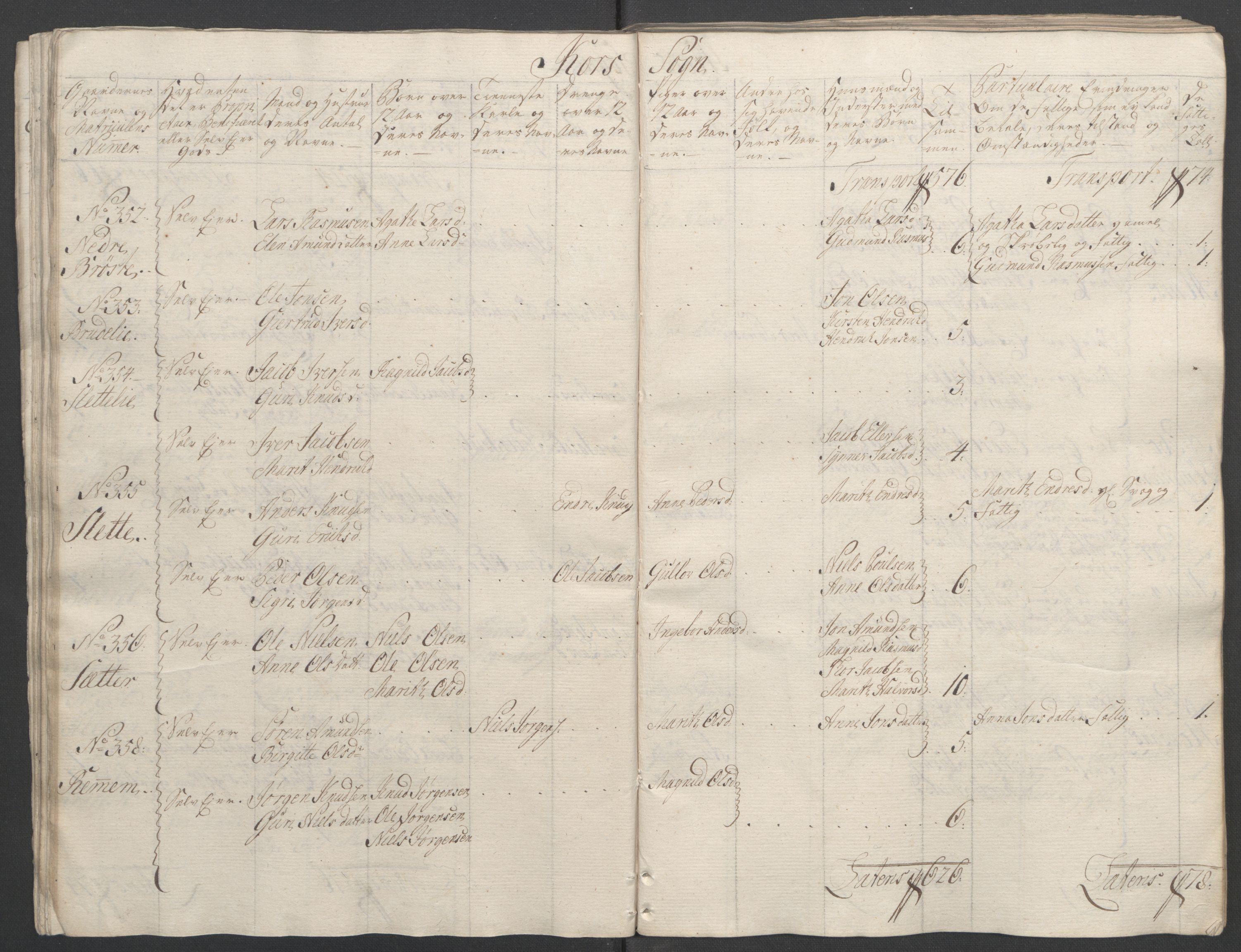 RA, Rentekammeret inntil 1814, Reviderte regnskaper, Fogderegnskap, R55/L3730: Ekstraskatten Romsdal, 1762-1763, s. 53