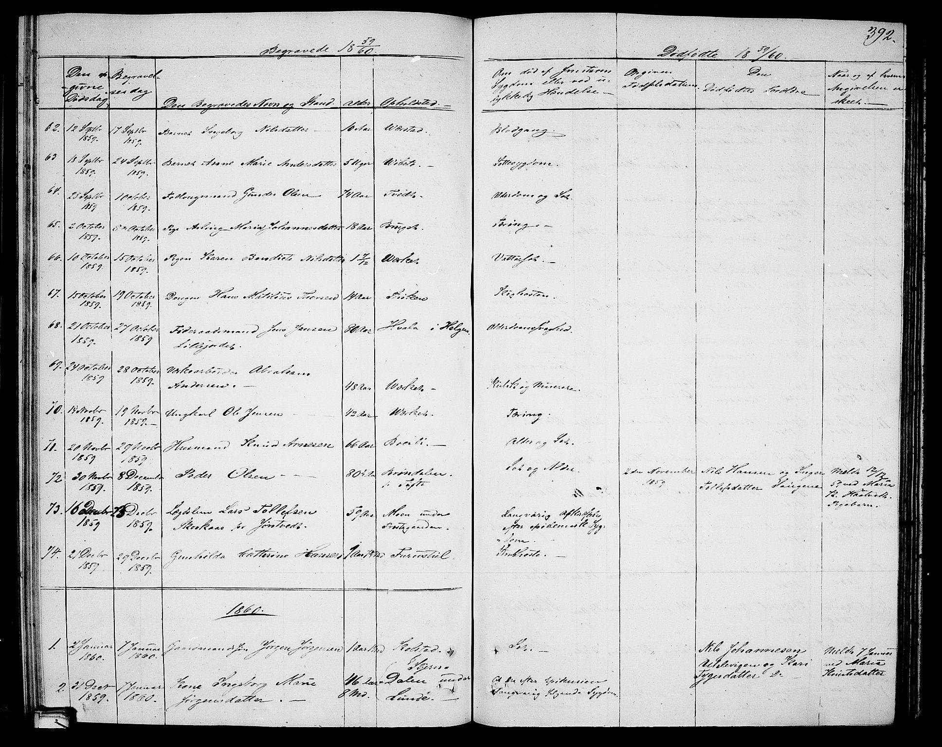 SAKO, Holla kirkebøker, G/Ga/L0003: Klokkerbok nr. I 3, 1849-1866, s. 392