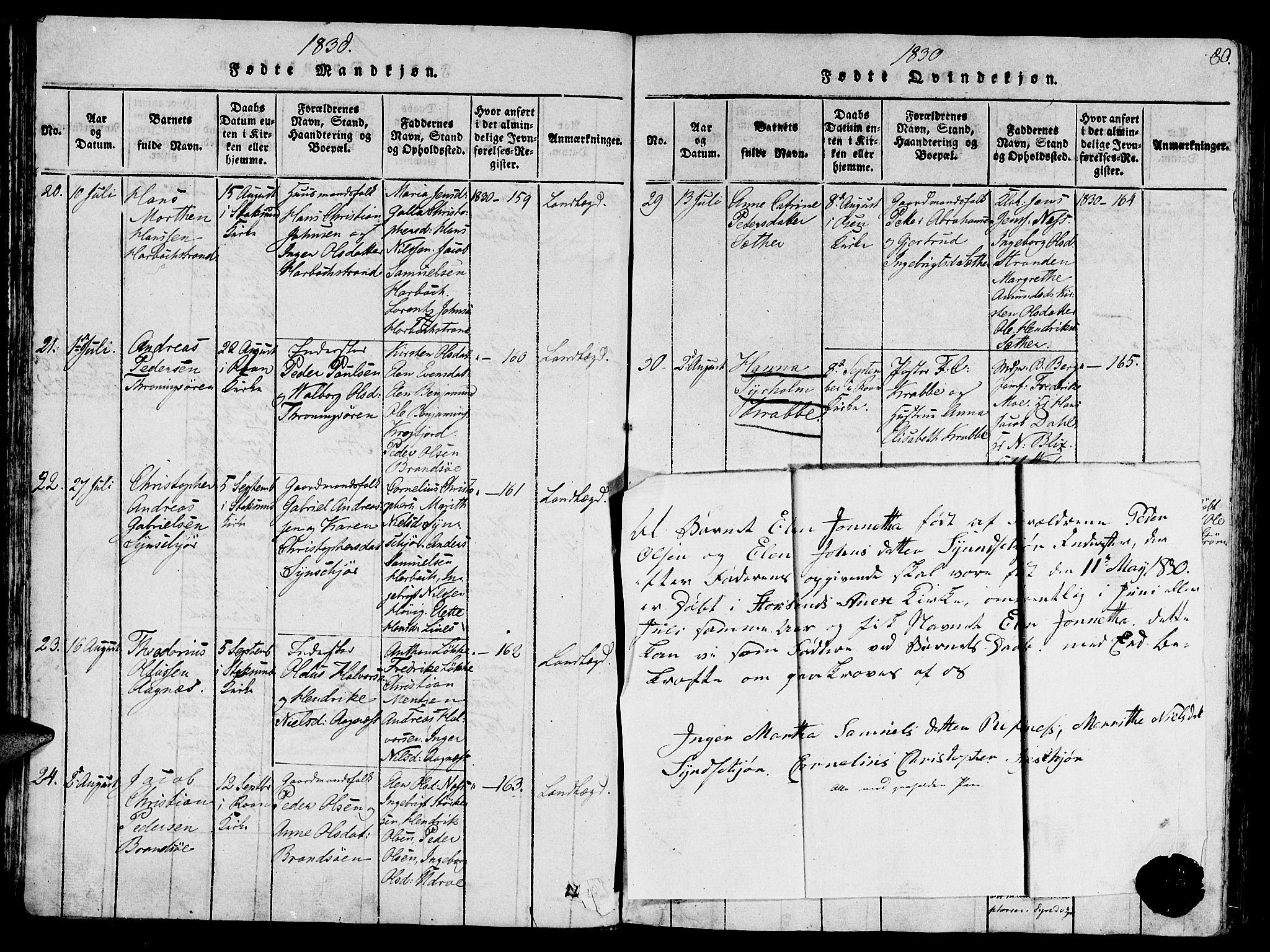 SAT, Ministerialprotokoller, klokkerbøker og fødselsregistre - Sør-Trøndelag, 657/L0702: Ministerialbok nr. 657A03, 1818-1831, s. 80