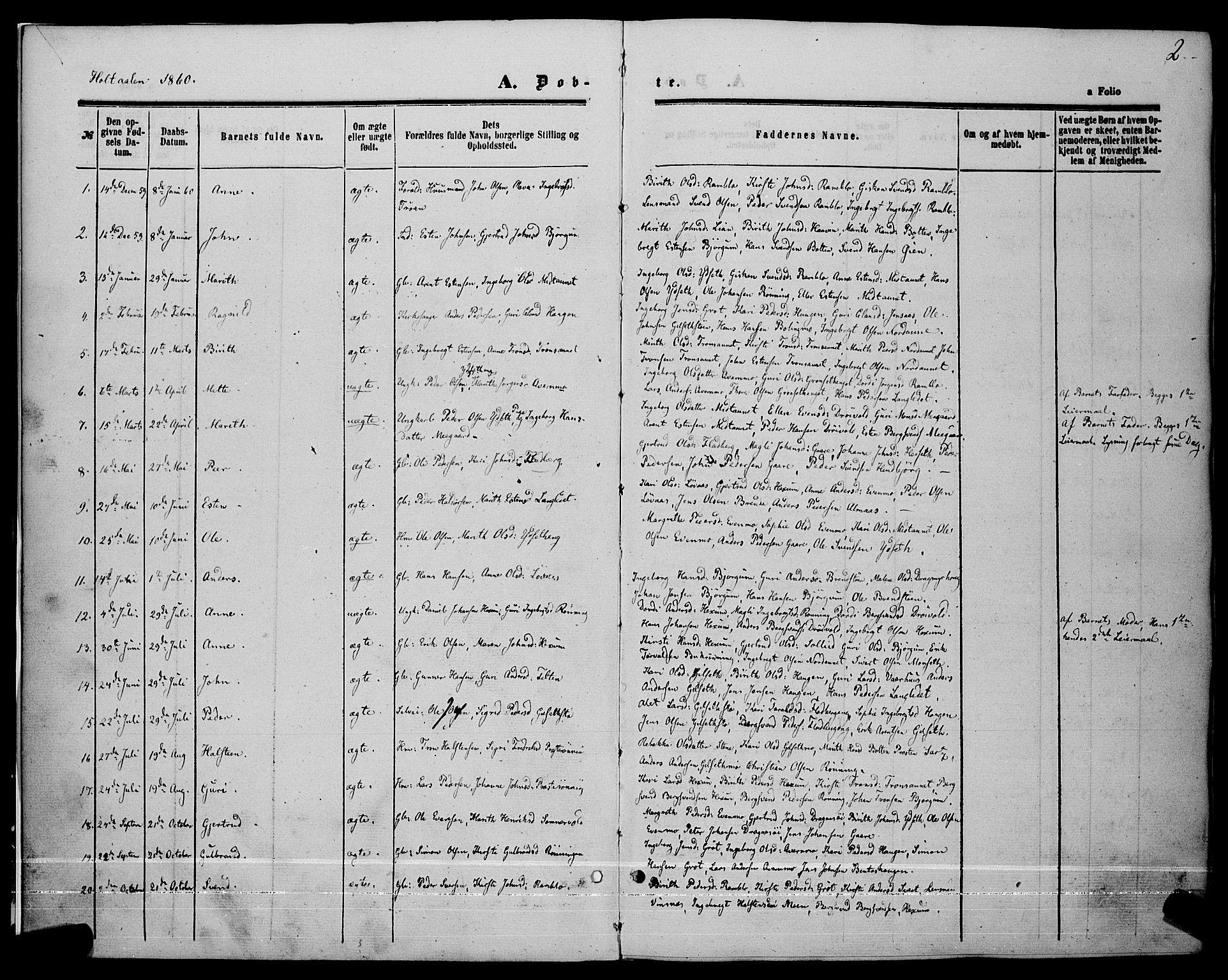 SAT, Ministerialprotokoller, klokkerbøker og fødselsregistre - Sør-Trøndelag, 685/L0966: Ministerialbok nr. 685A07 /1, 1860-1869, s. 2