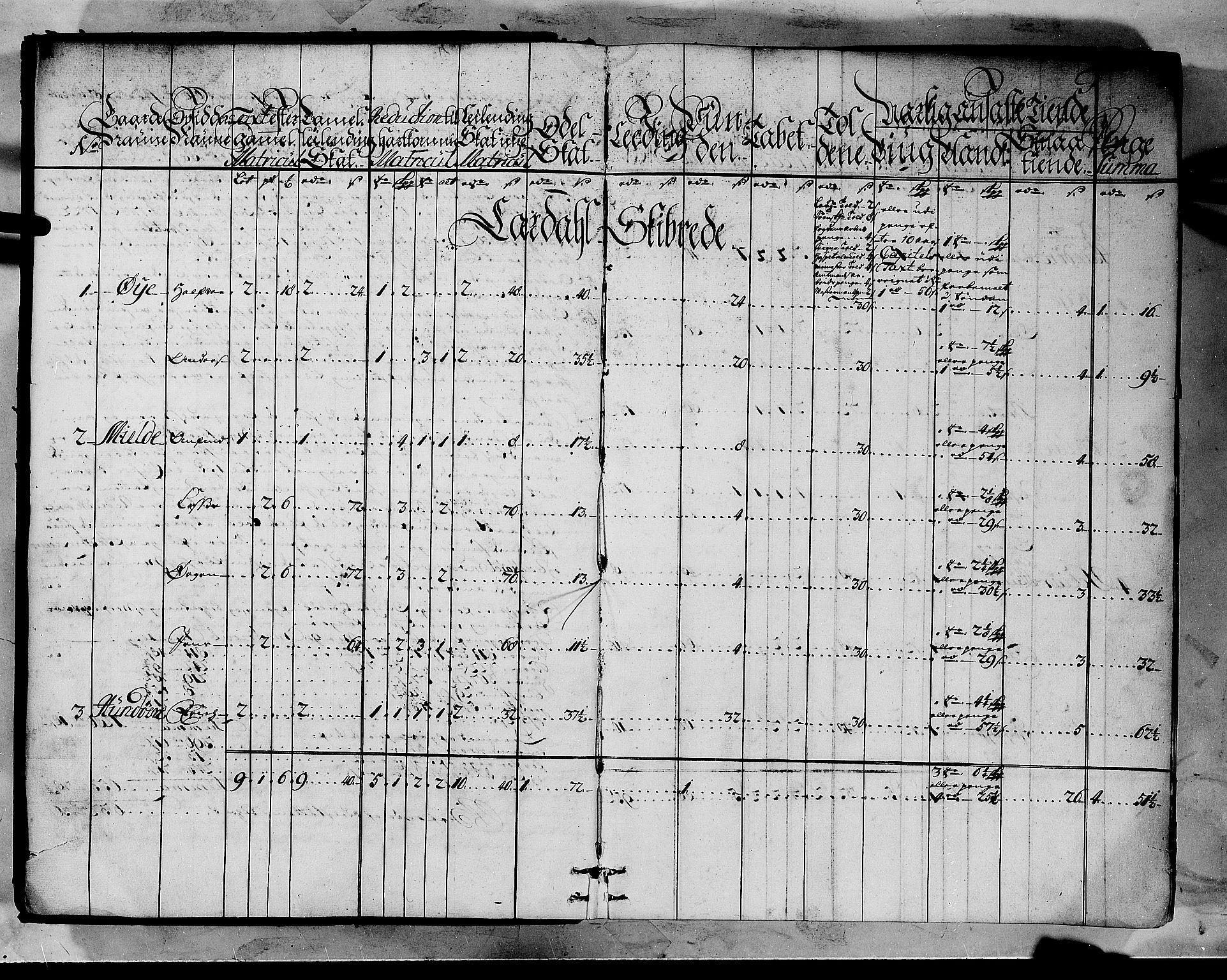 RA, Rentekammeret inntil 1814, Realistisk ordnet avdeling, N/Nb/Nbf/L0144: Indre Sogn matrikkelprotokoll, 1723, s. 4-5