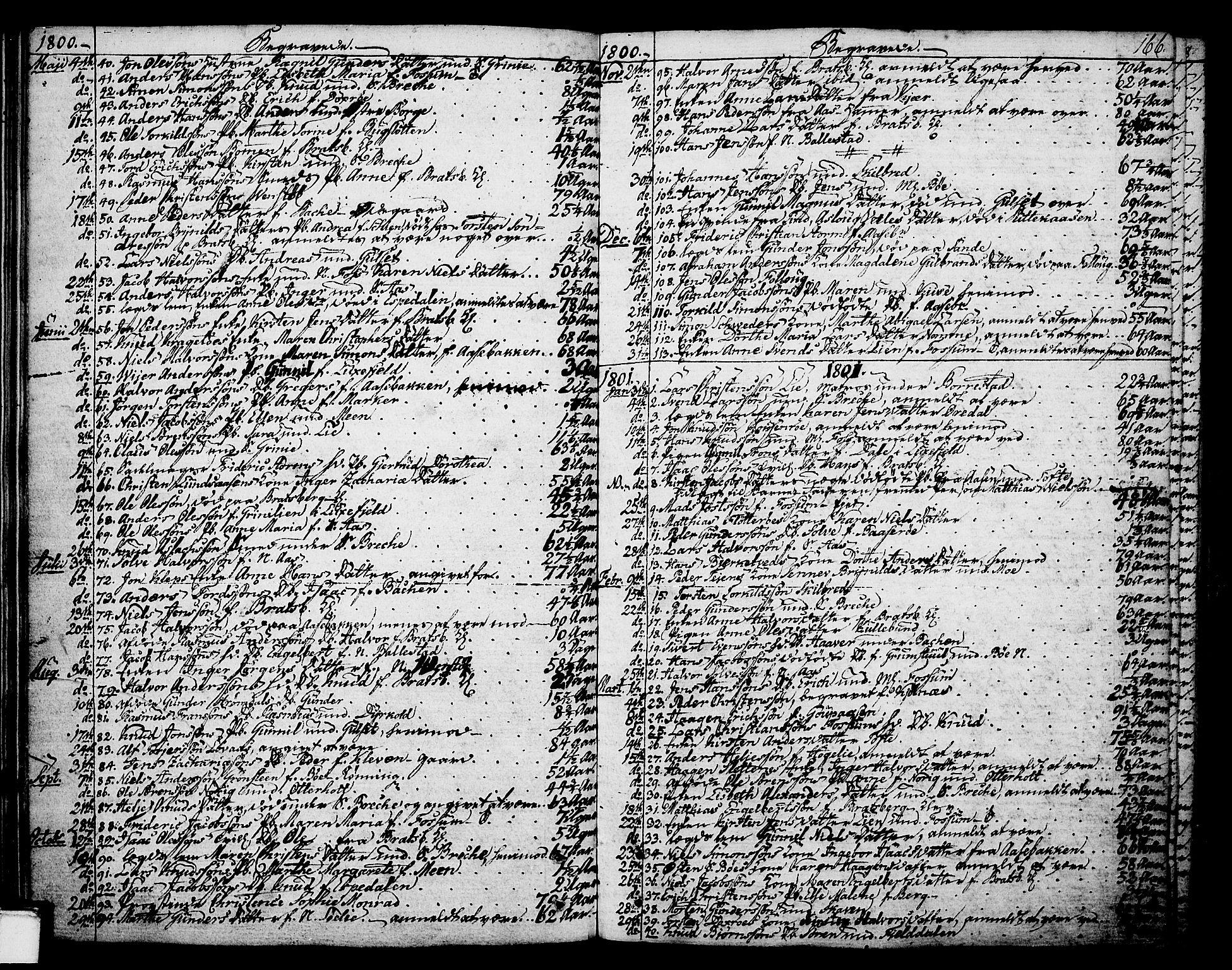 SAKO, Gjerpen kirkebøker, F/Fa/L0003: Ministerialbok nr. 3, 1796-1814, s. 166